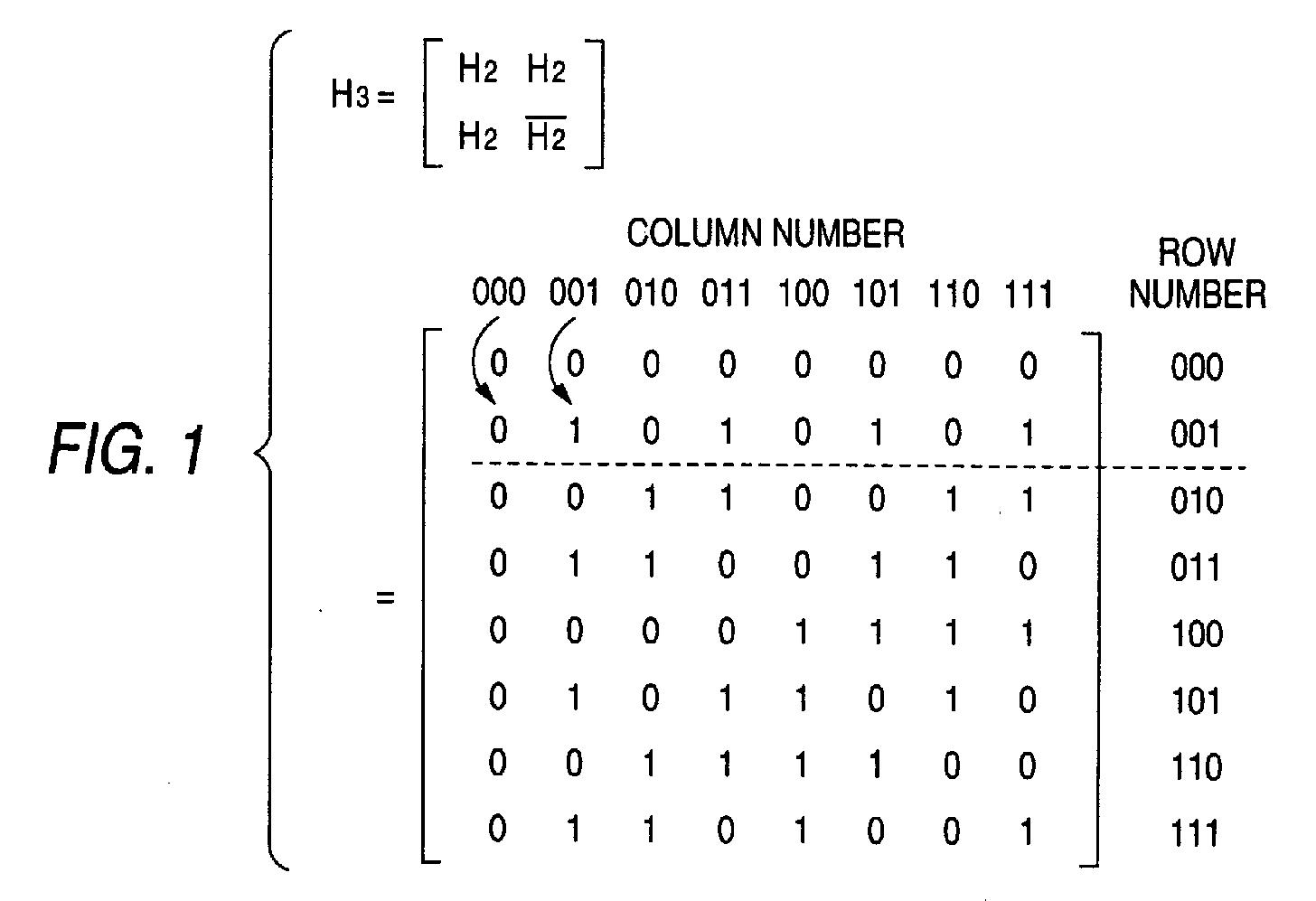 patent ep1235375a3 - orthogonal code generating circuit