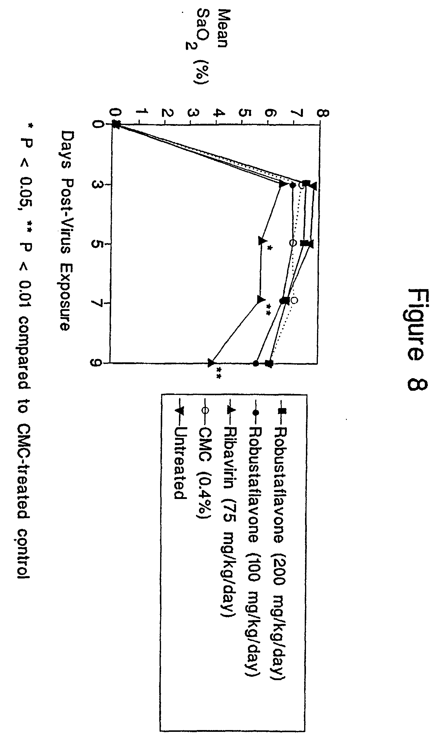 专利ep1245230a2 - amentoflavone