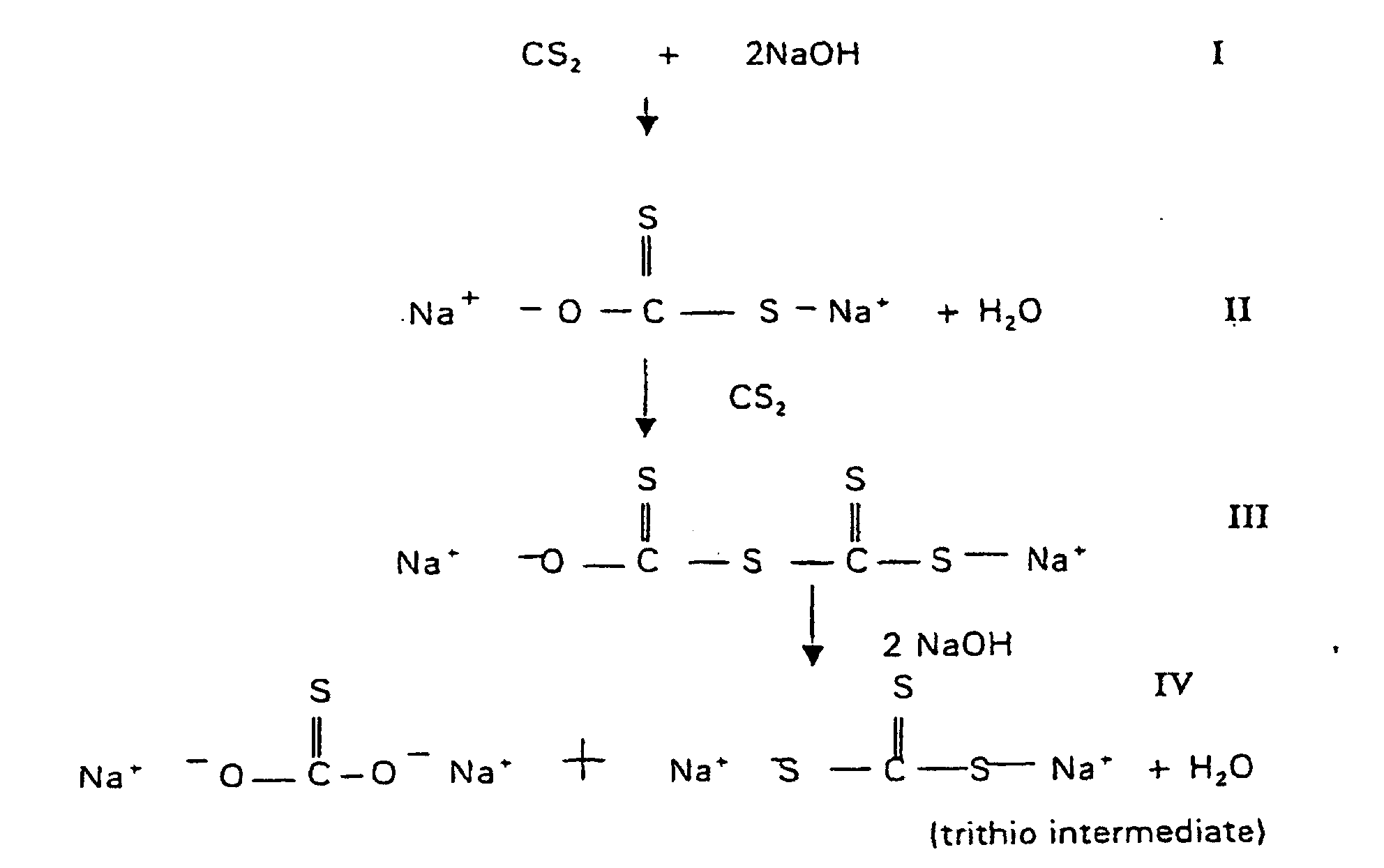stickerciao - reaction equation for acetic acid and sodium hydroxide