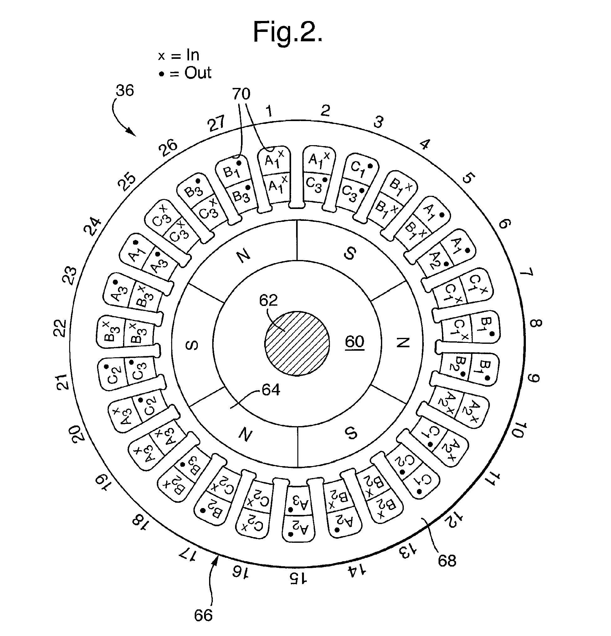 36 slot motor winding / Situs judi roulette online