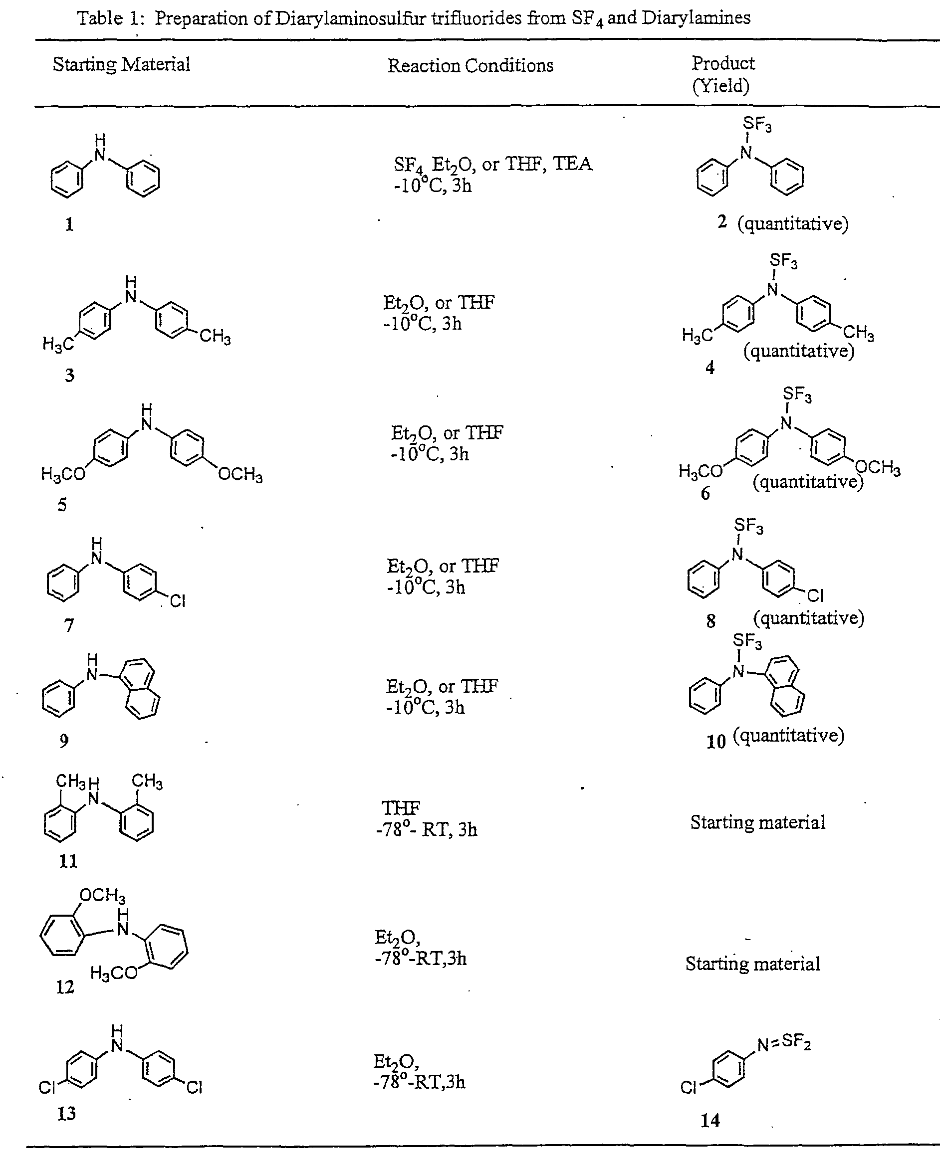 Patent EP1275631A2 - Fluorination with aminosulfur ...