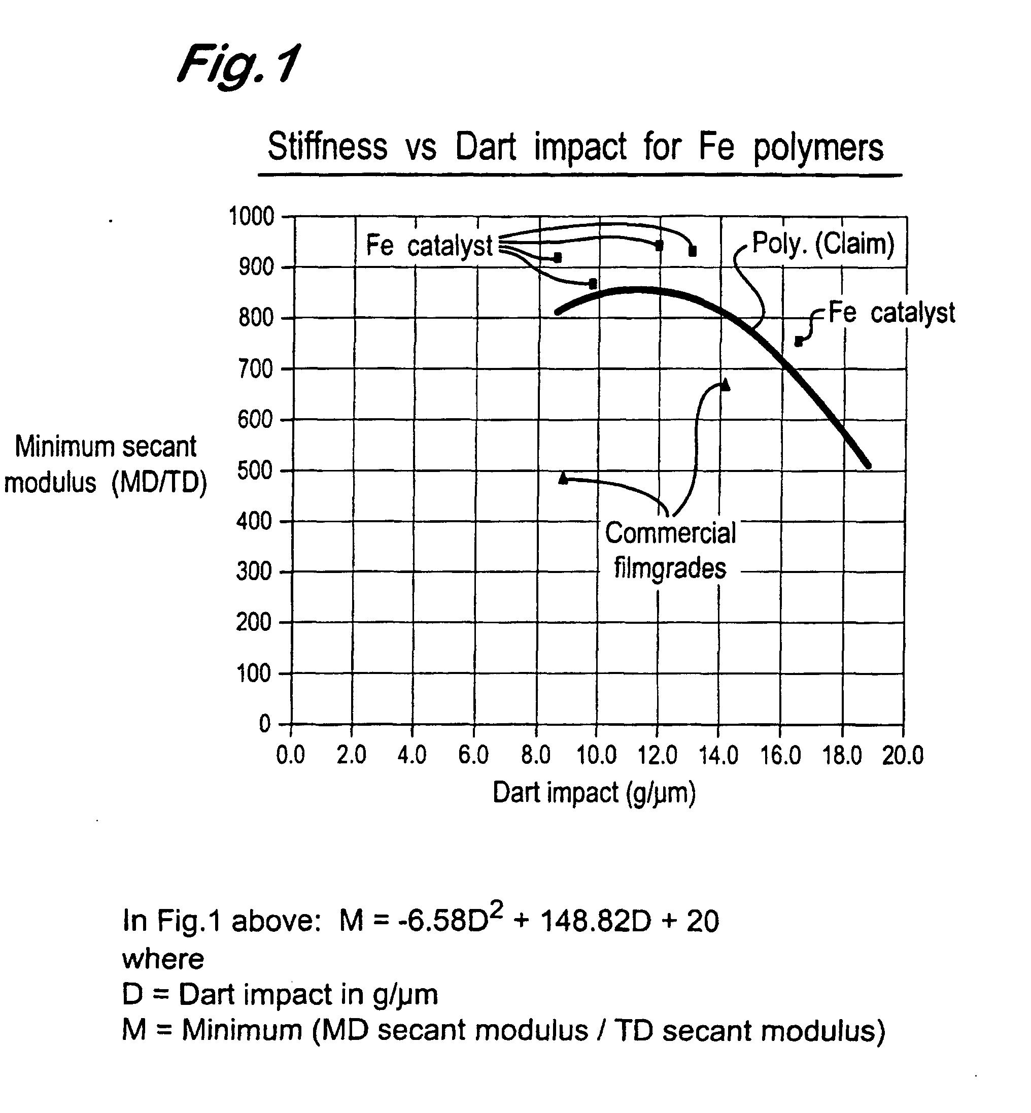 电路 电路图 电子 原理图 2032_2193