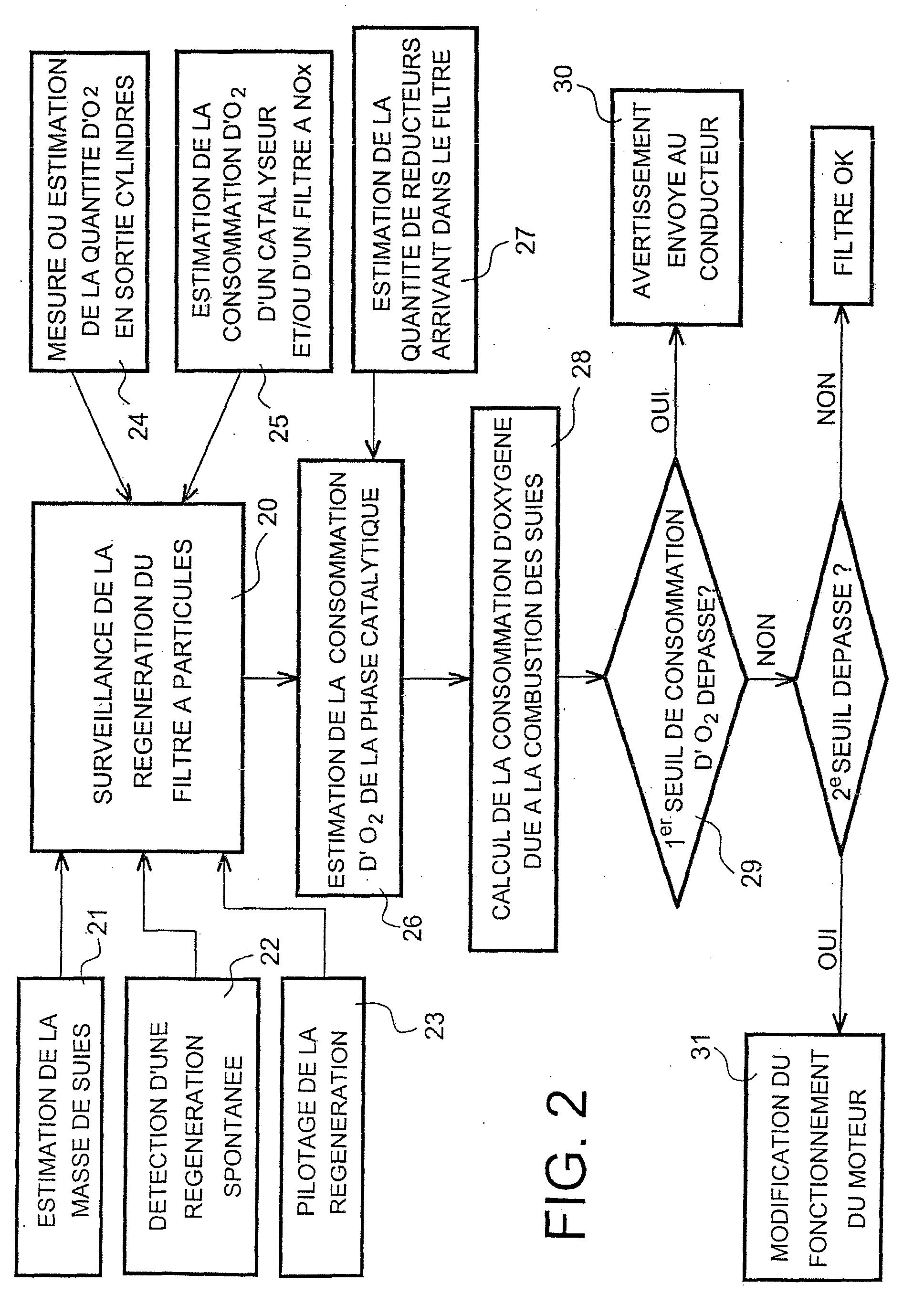 patent ep1323904a1 proc d de d tection de la. Black Bedroom Furniture Sets. Home Design Ideas