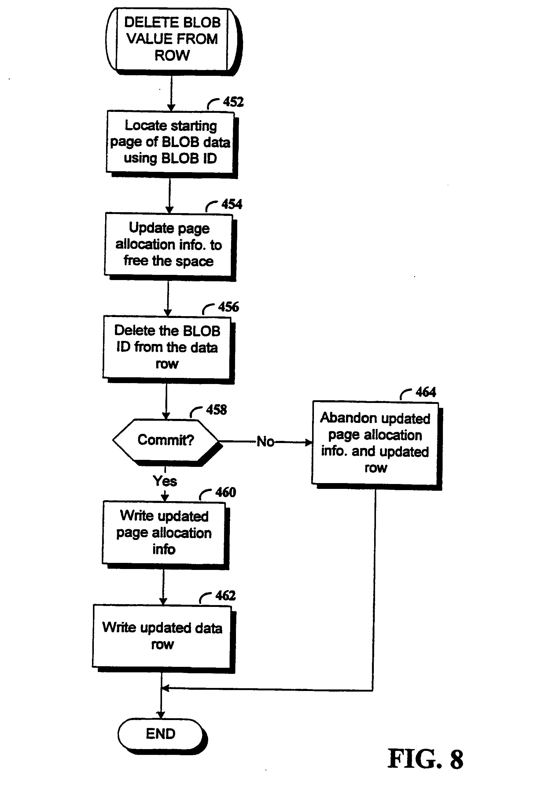 object database management system pdf
