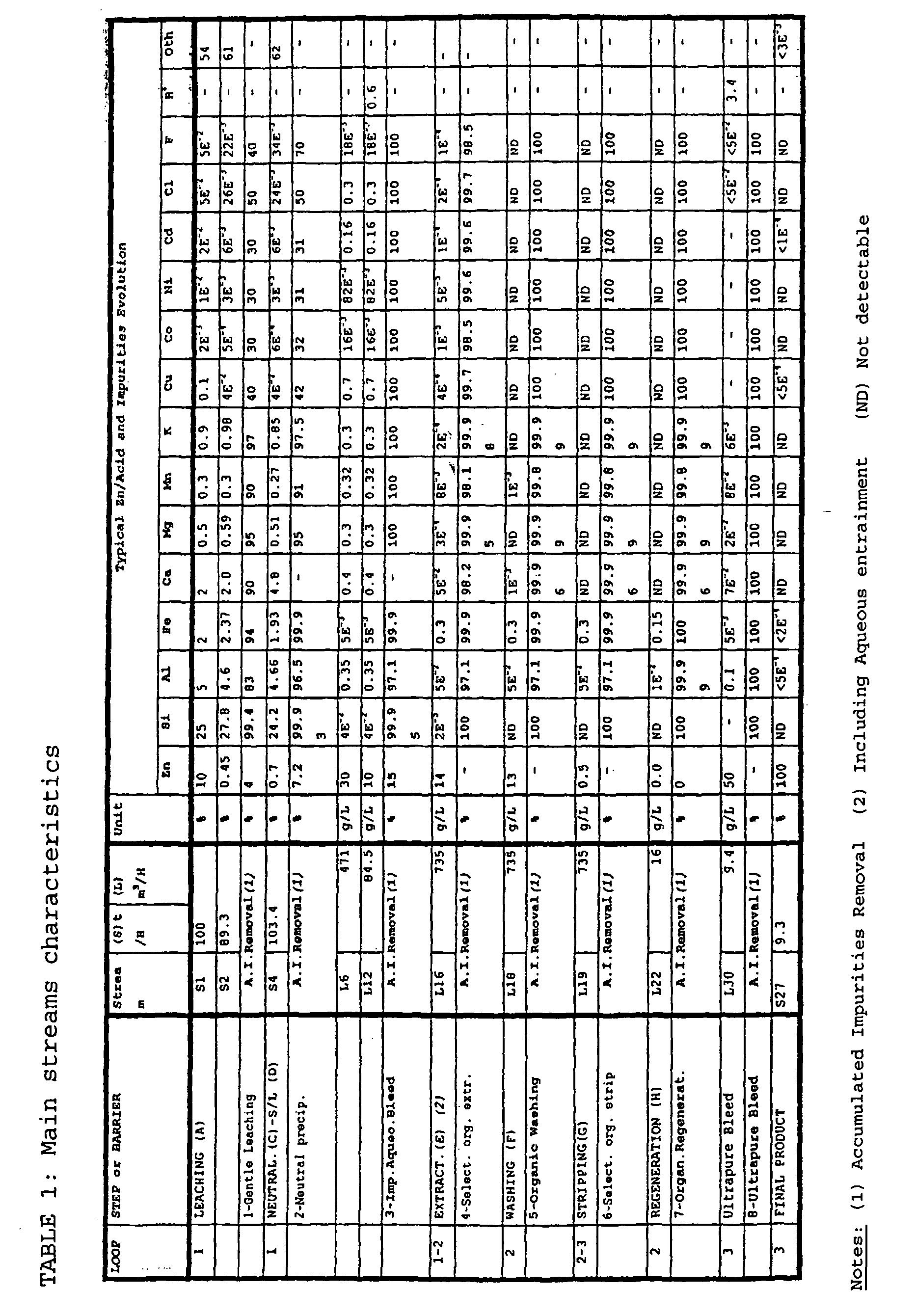 patent ep1361296b1