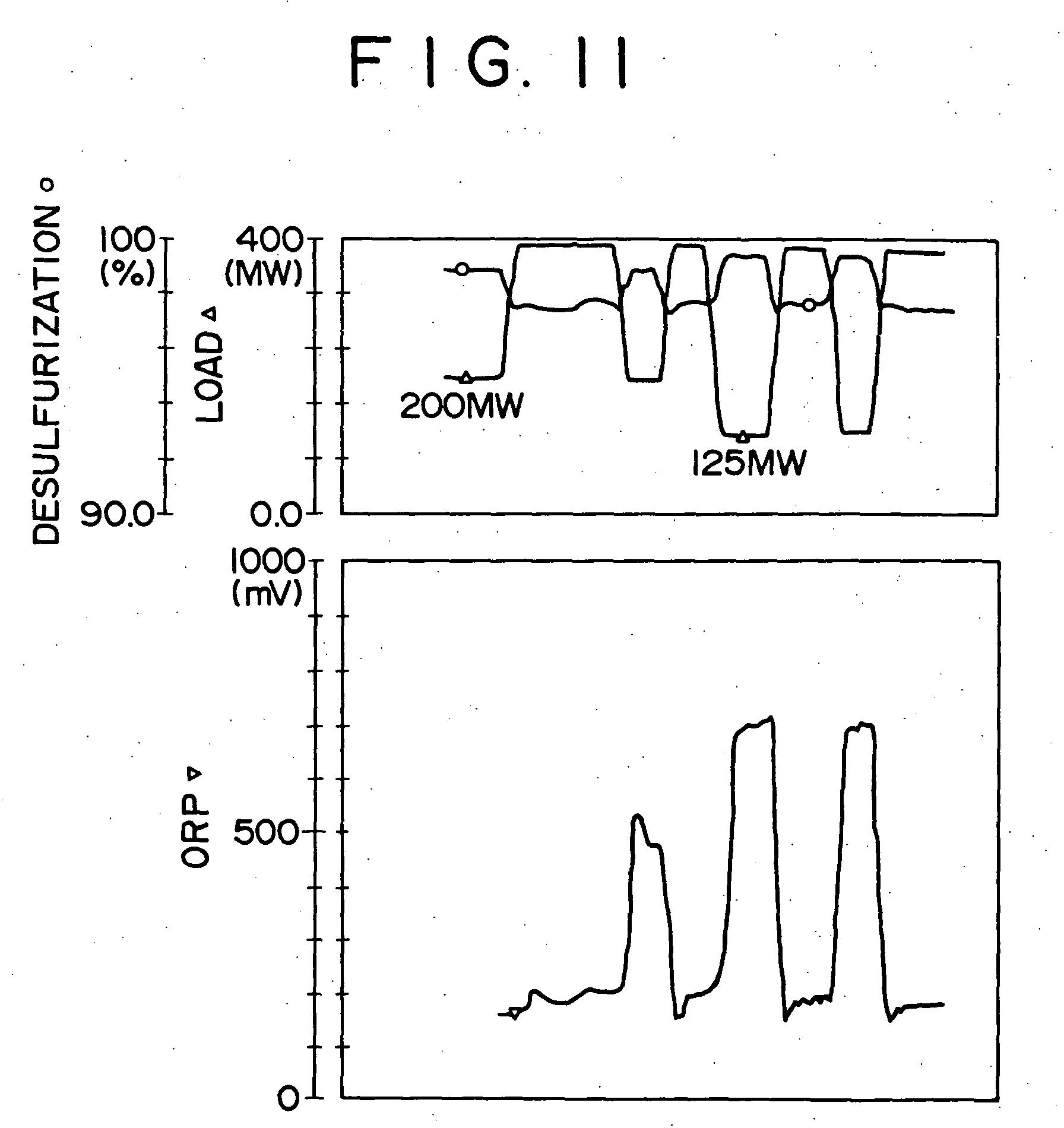 专利ep1386654a1 - method