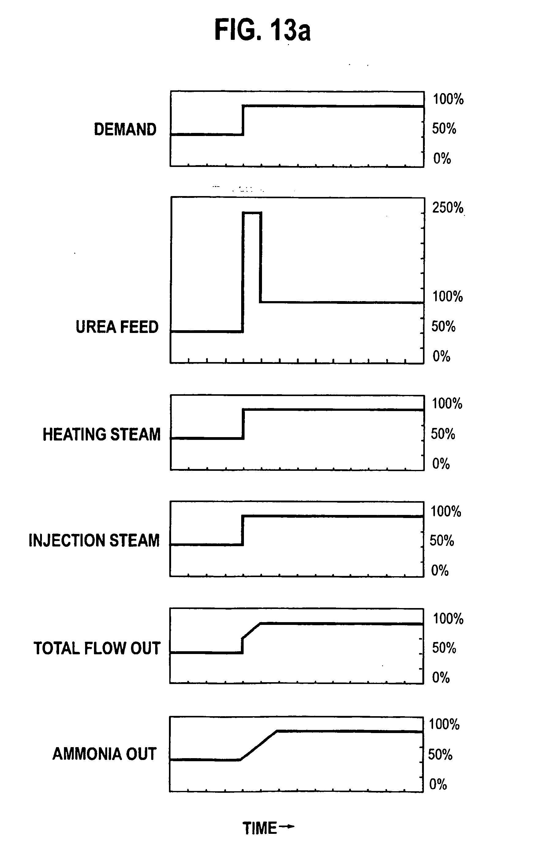 Patent ep1390297b1 processes for quantitatively converting urea patent drawing gamestrikefo Image collections