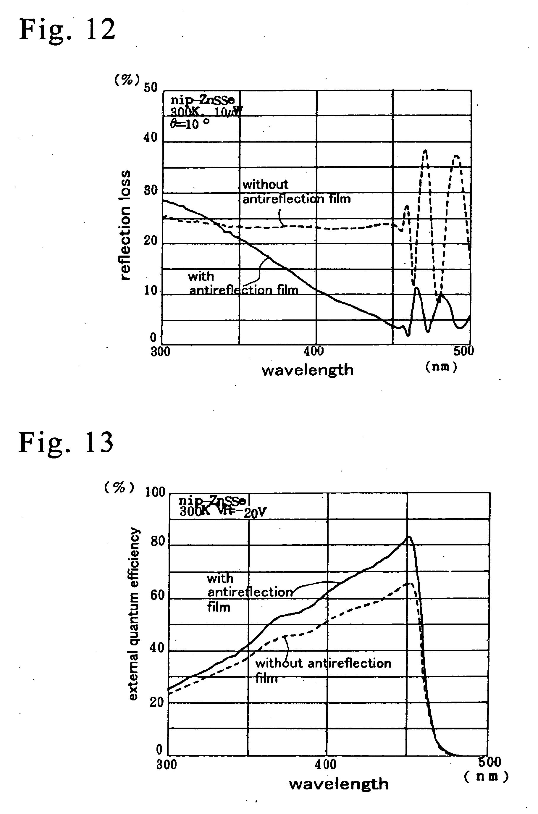 专利ep1394863b1 - zn1-xmgxsyse1-y