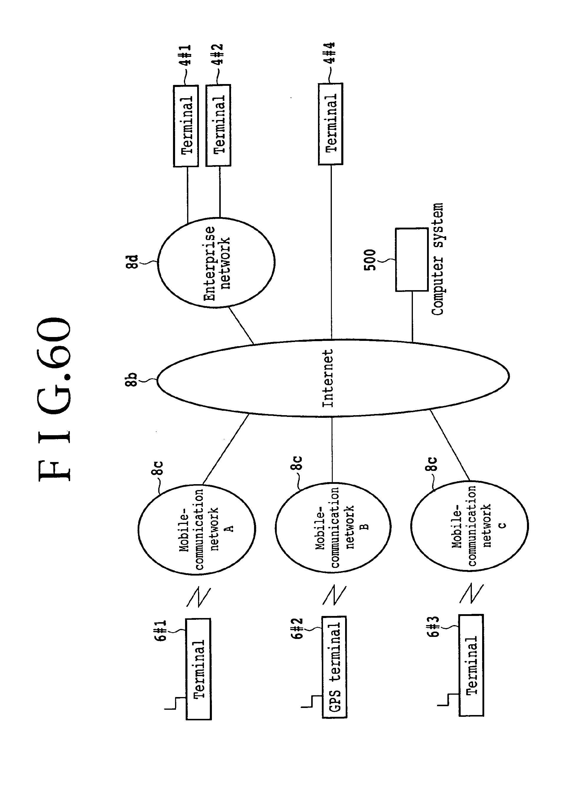专利ep1397012a2 - information distribution    on