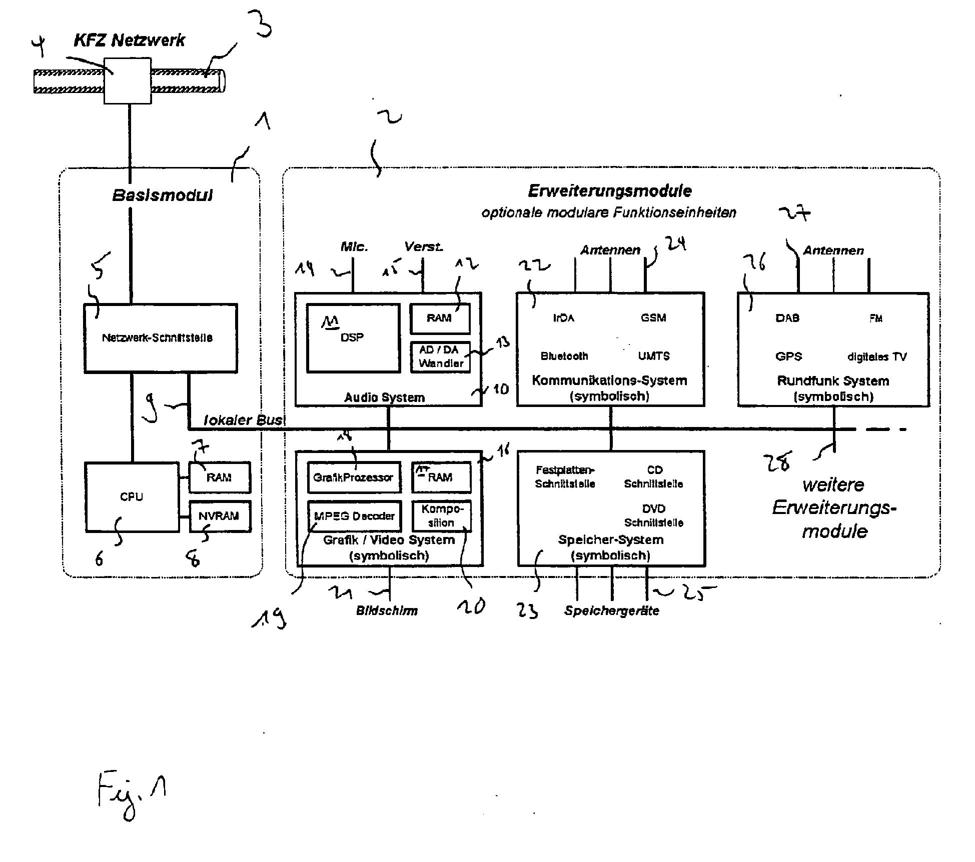 patent ep1400065b1 bussystem in einem fahrzeug google patents. Black Bedroom Furniture Sets. Home Design Ideas