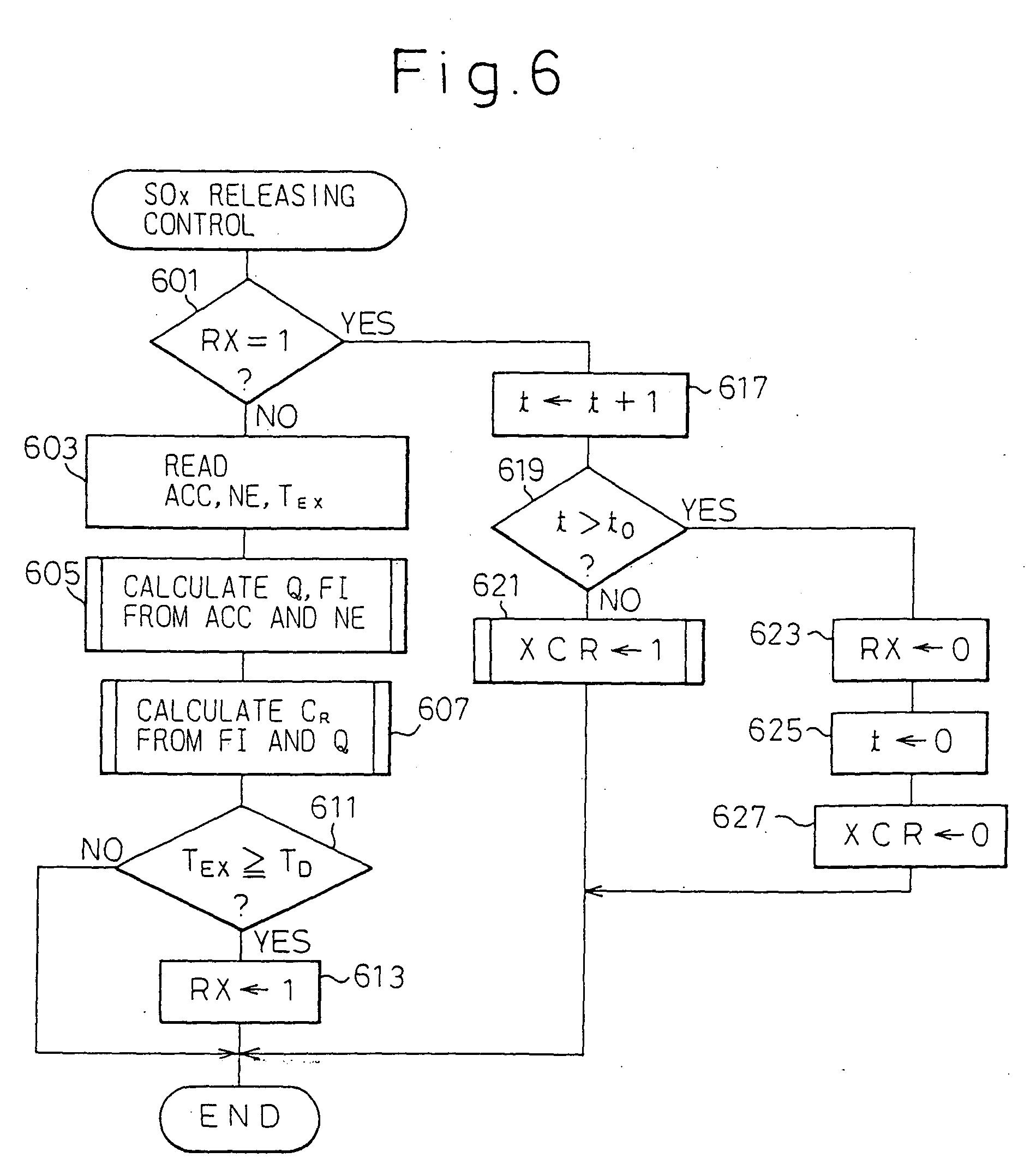 专利ep1410837a2 - a method
