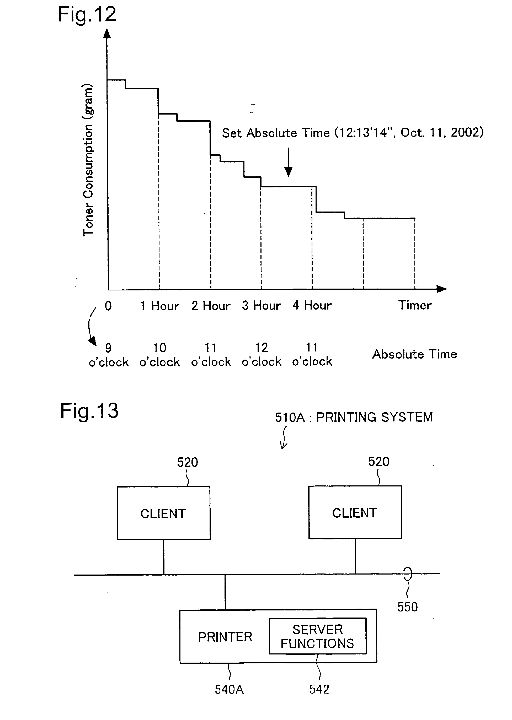 专利ep1427135a2 - device management method