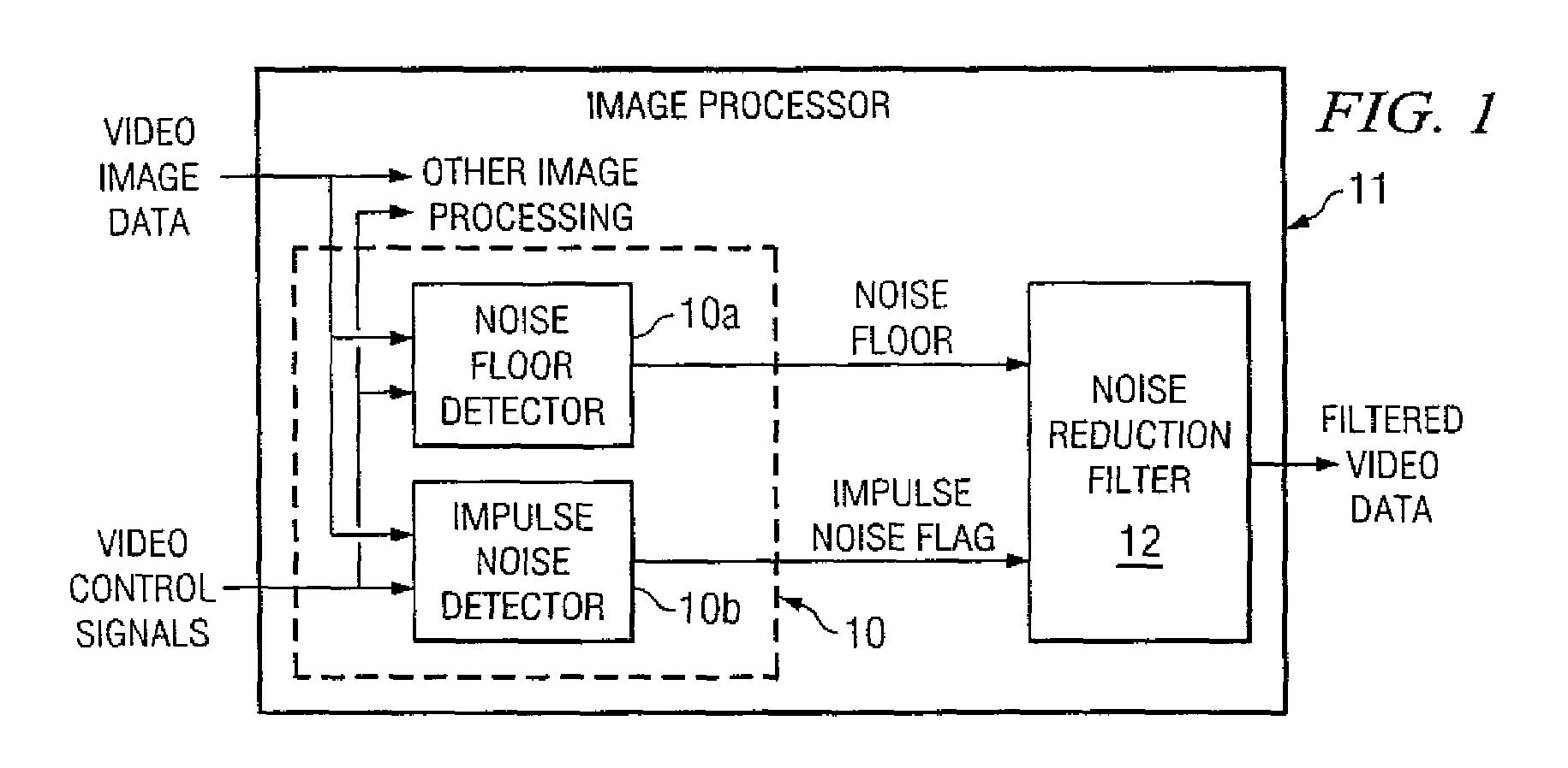 专利ep1435730a3 - video noise floor estimator