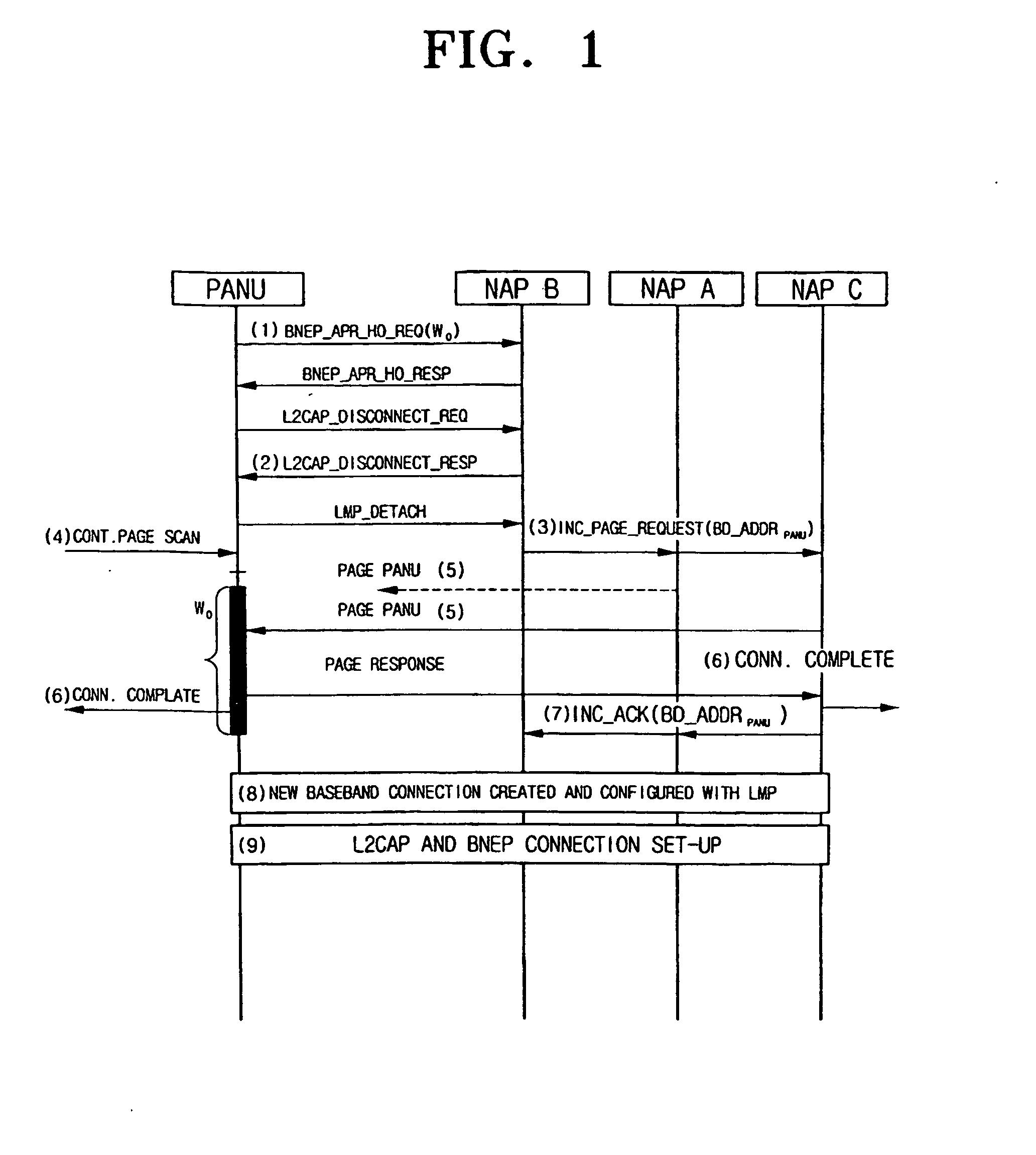brevet ep1443715b1