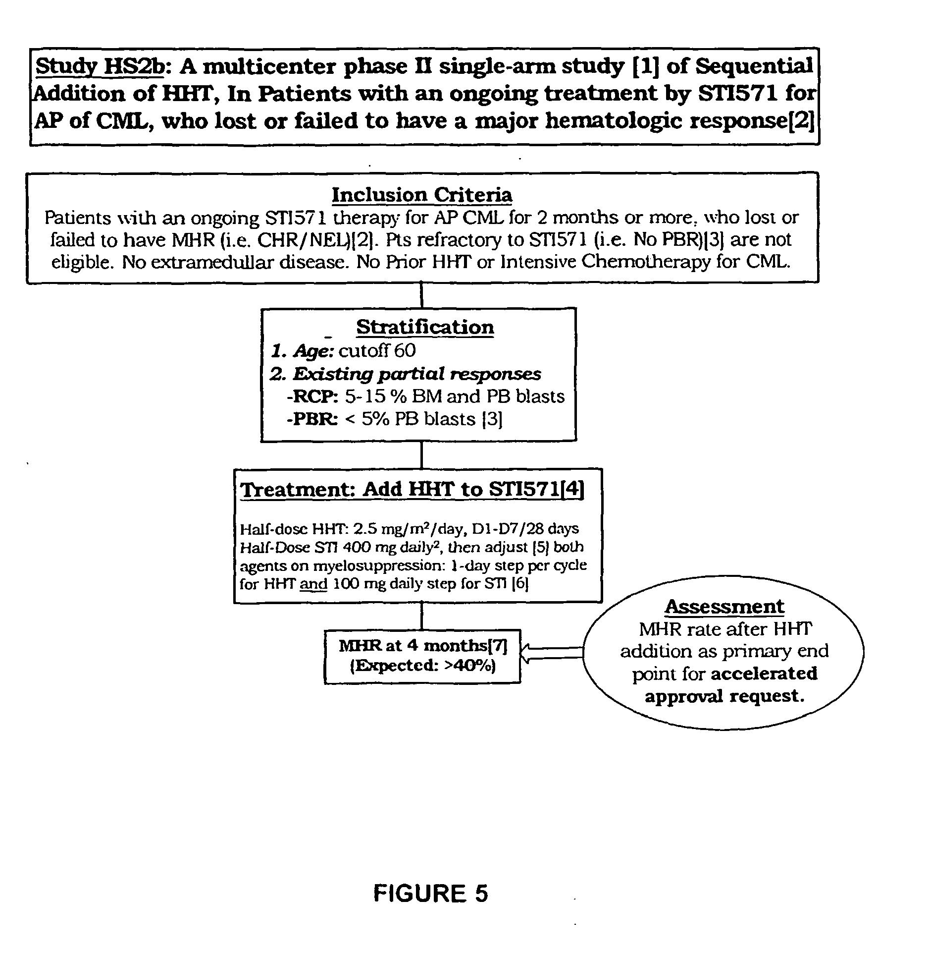chemgenex pharmaceuticals steroids