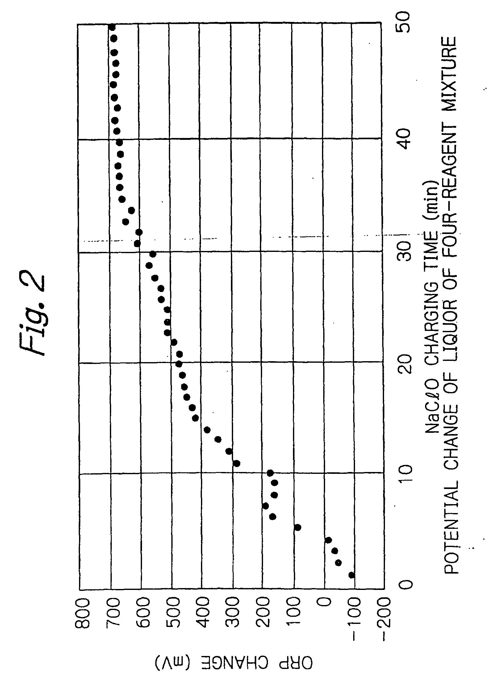 Patent ep1452492a1 method for treating cyanide waste liquid patent drawing nvjuhfo Gallery