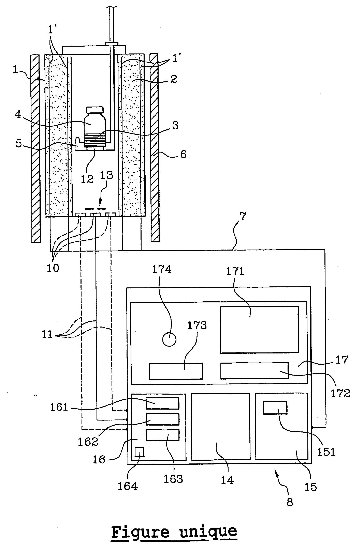 Patent ep1456691b1 procede et appareil pour mesurer l for Chambre d ionisation
