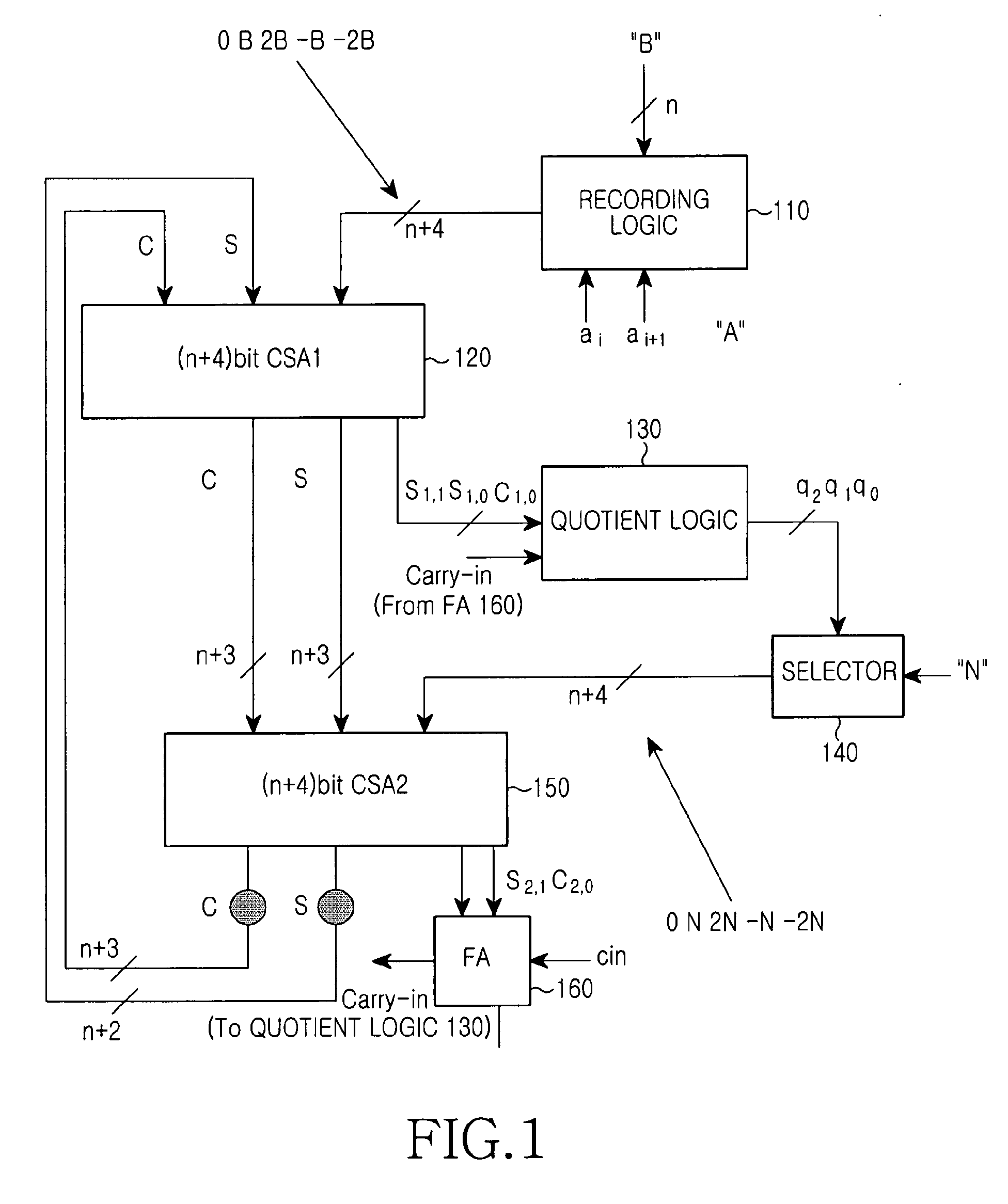 Patent Ep1457875a2 Apparatus And Method For Performing Montgomery Logic Diagram 4 Bit Multiplier Drawing
