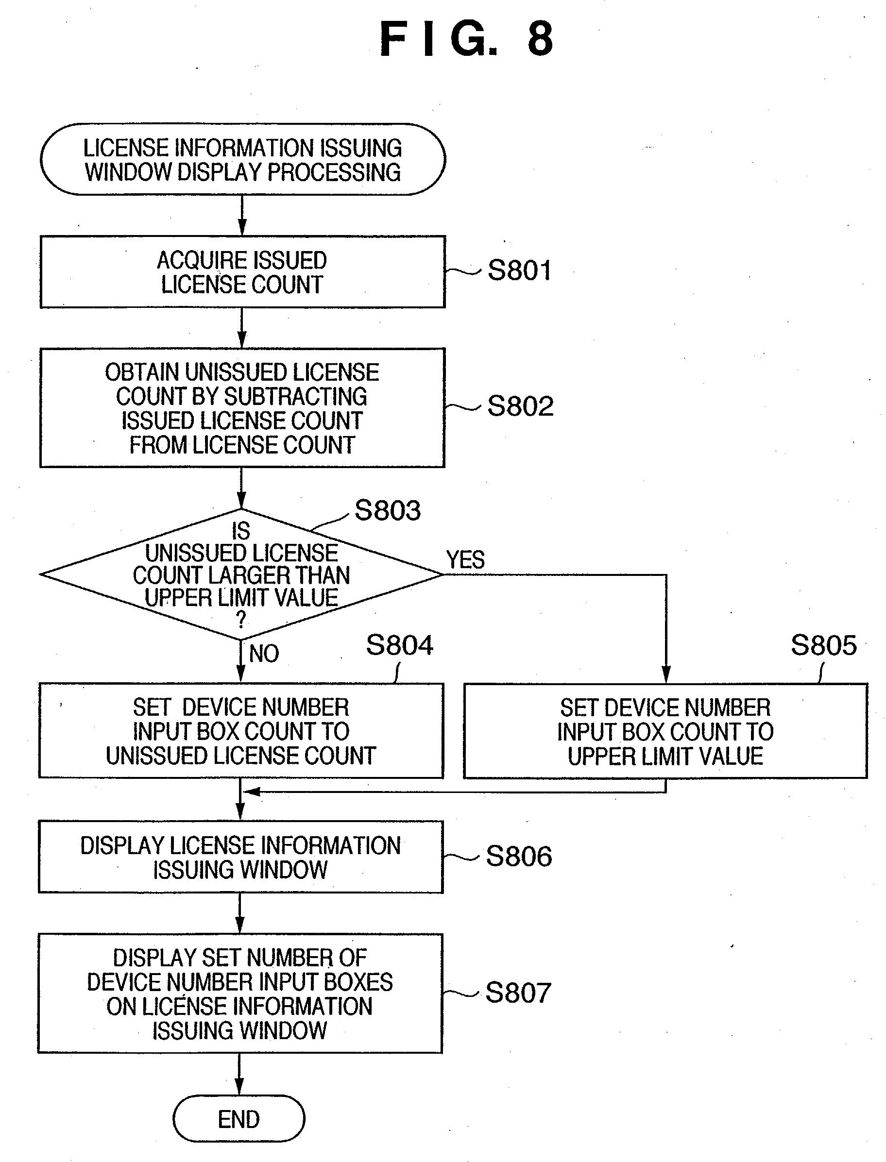 专利ep1486854a2 - method