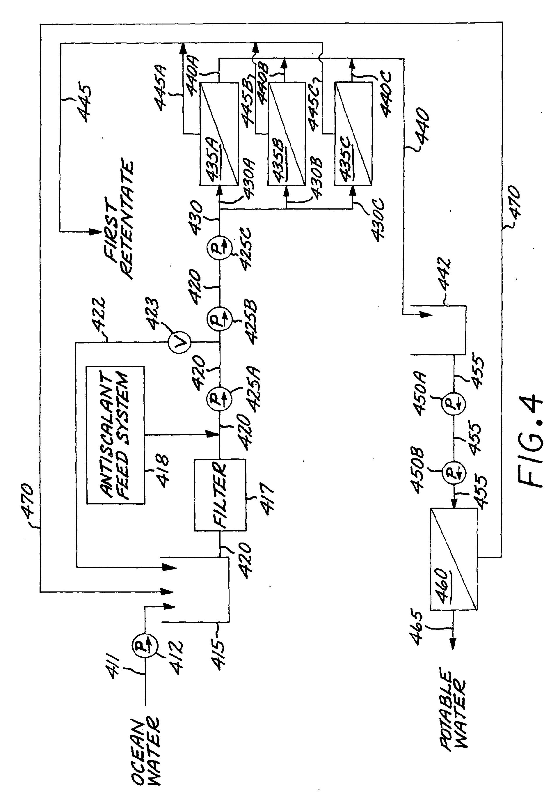 Patent EP B1 Nanofiltration seawater desalination process