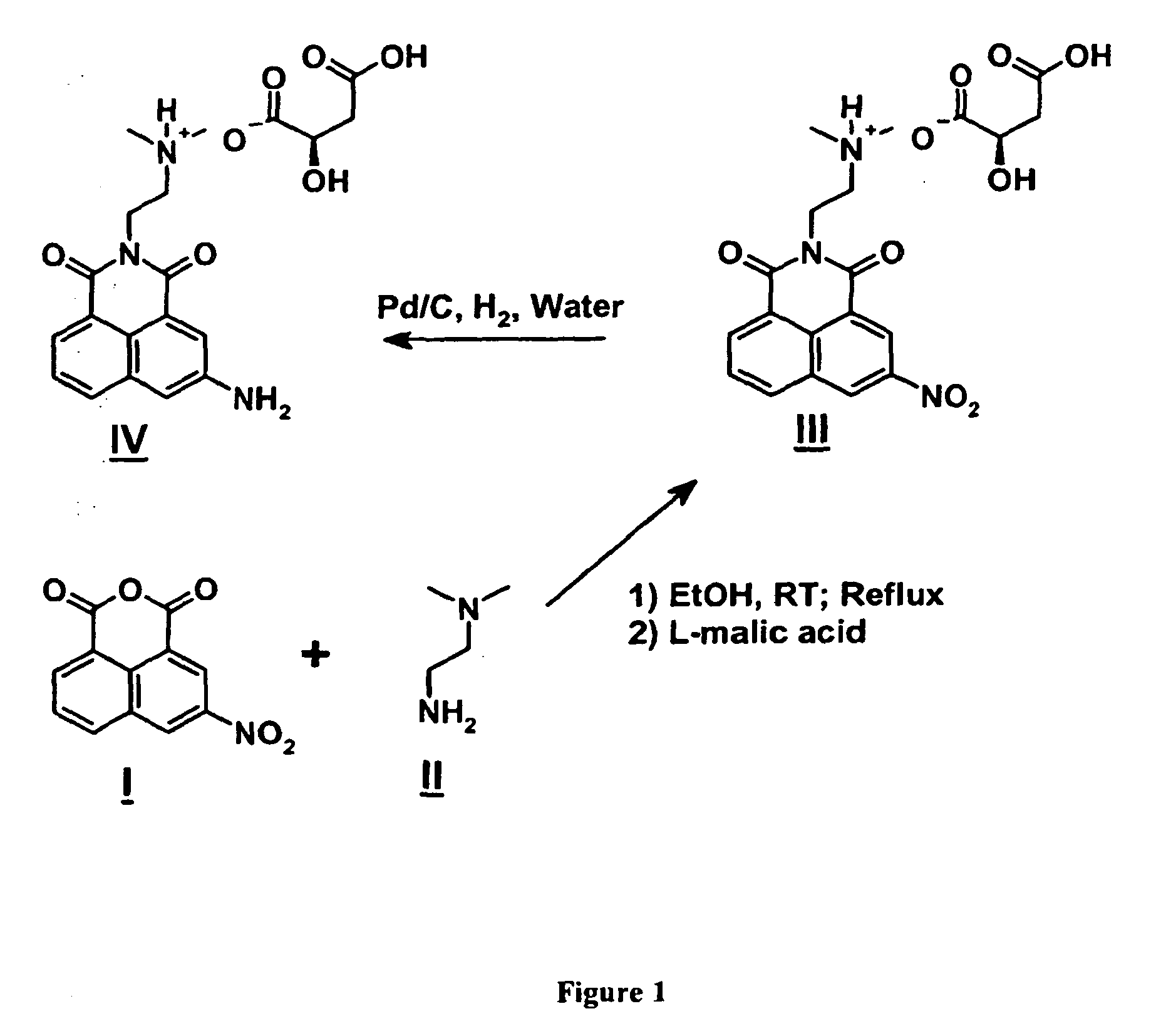 Amonafide synthesis where does the synthesis of pyruvic acid occur