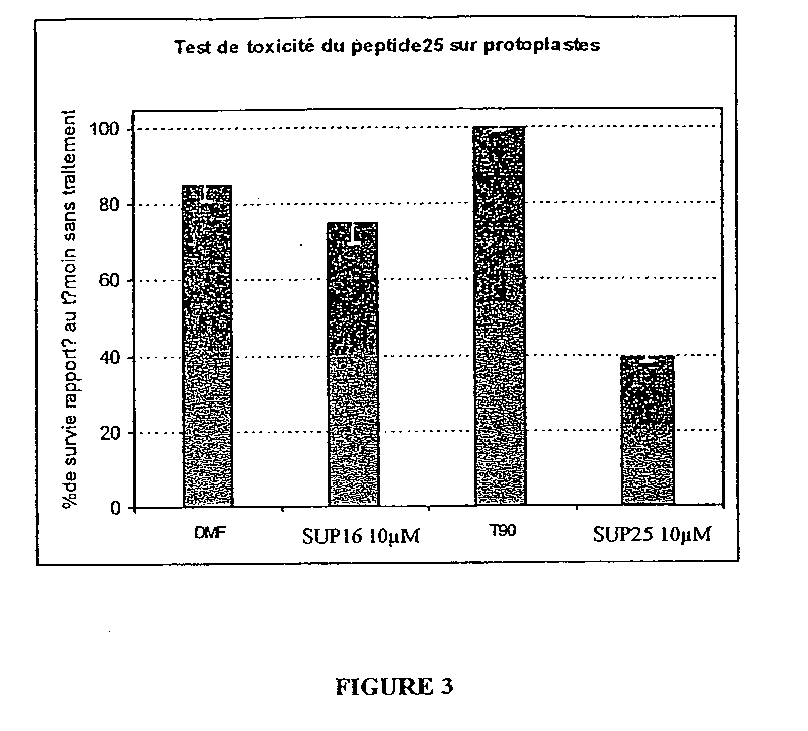 antimicrobial peptides from plants pdf