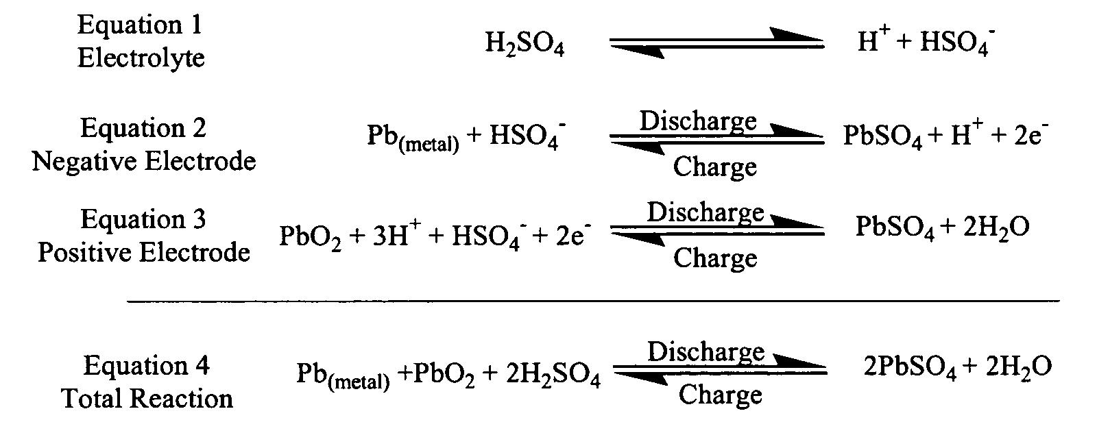 Car Battery Reaction Equation