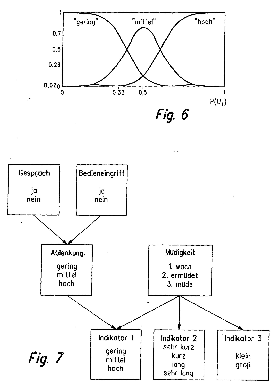 patent ep1548678b1 verfahren und computerprogramm zum erkennen von unaufmerksamkeiten des. Black Bedroom Furniture Sets. Home Design Ideas