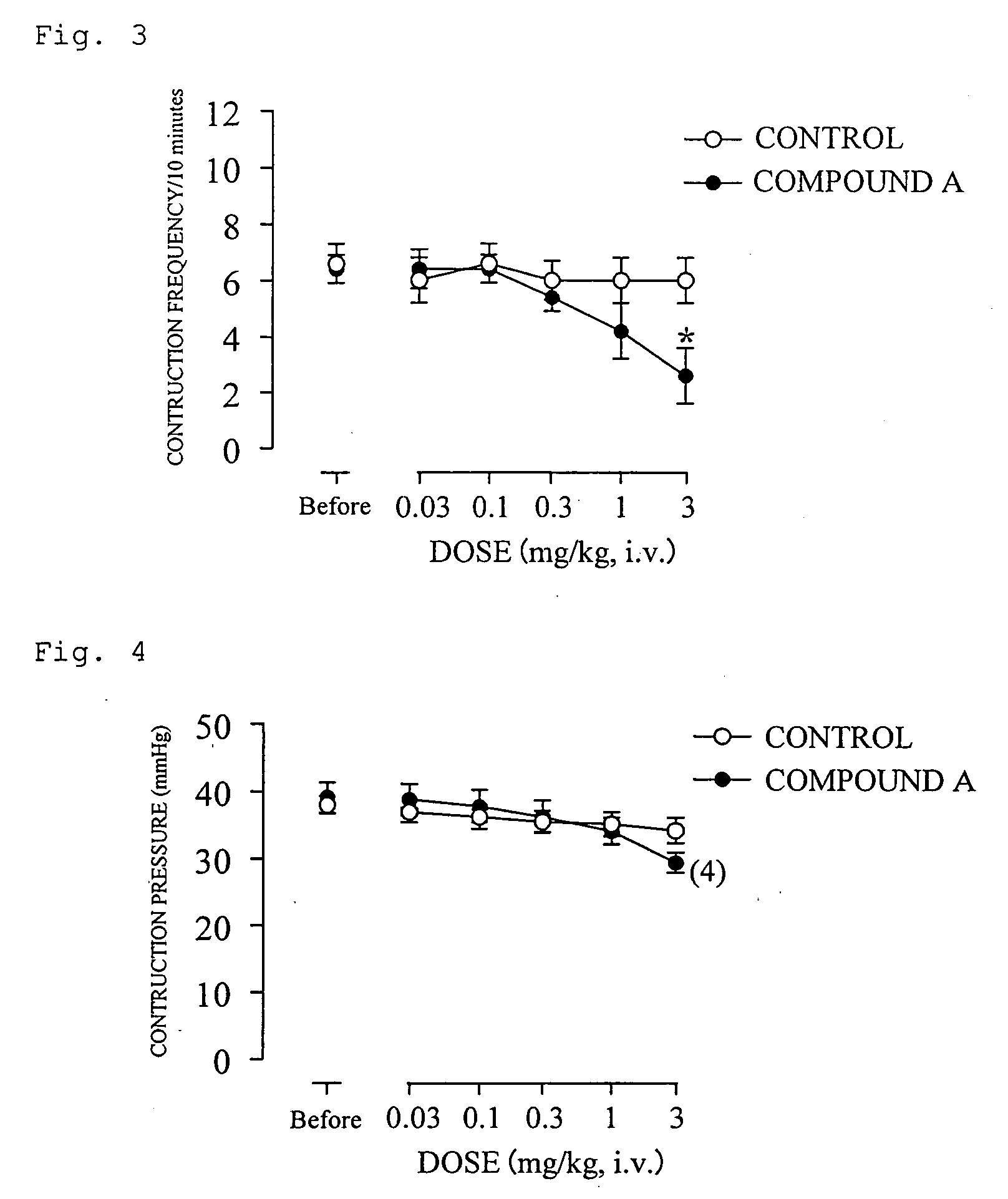 rhythmic contractions and relaxation of isolated gut Baishideng publishing group  leads to hyperpolarization and relaxation of smooth  h rhythmic contractions in isolated small.