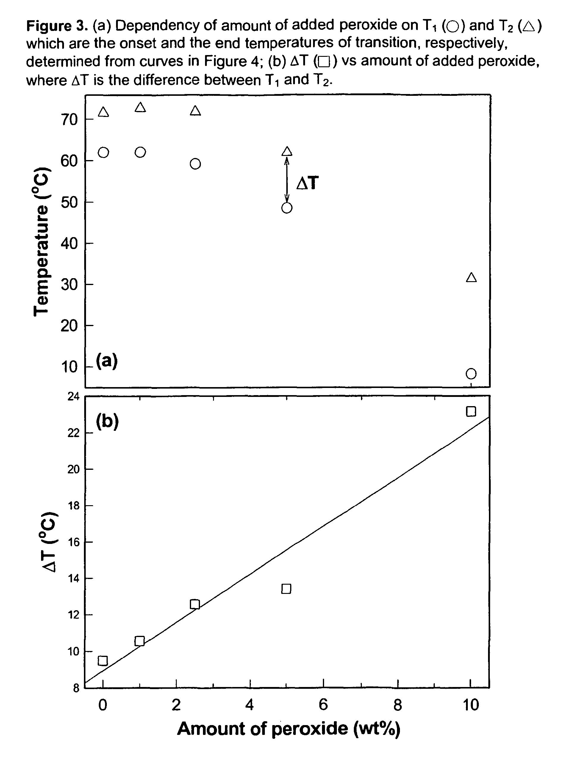 cross methathesis Total synthesis of epicoccamides a and d via olefin cross-methathesis arata yajima, akihiro kawajiri, ayaka mori, ryo katsuta, tomoo nukada tetrahedron letters 55 ( 31.