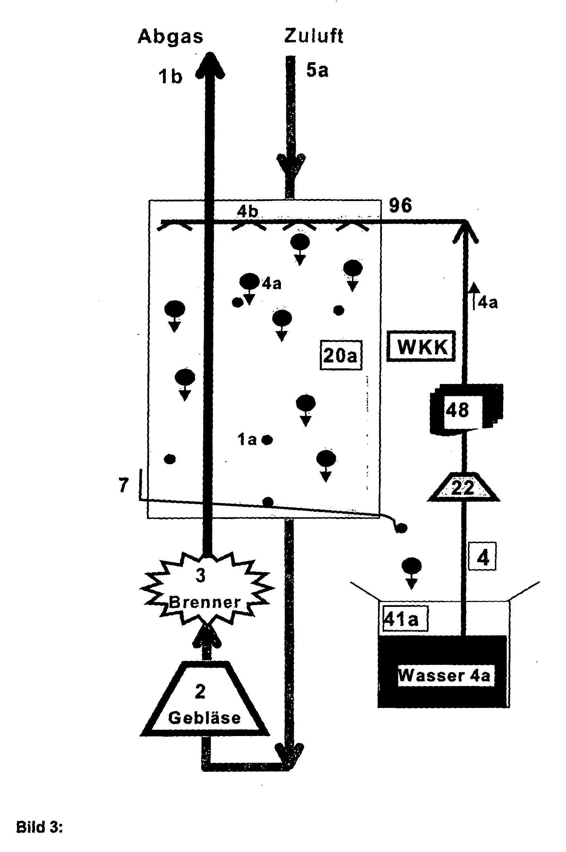 patent ep1562000a1 nutzung der restw rme des abgases eines w rmeerzeugers google patents. Black Bedroom Furniture Sets. Home Design Ideas