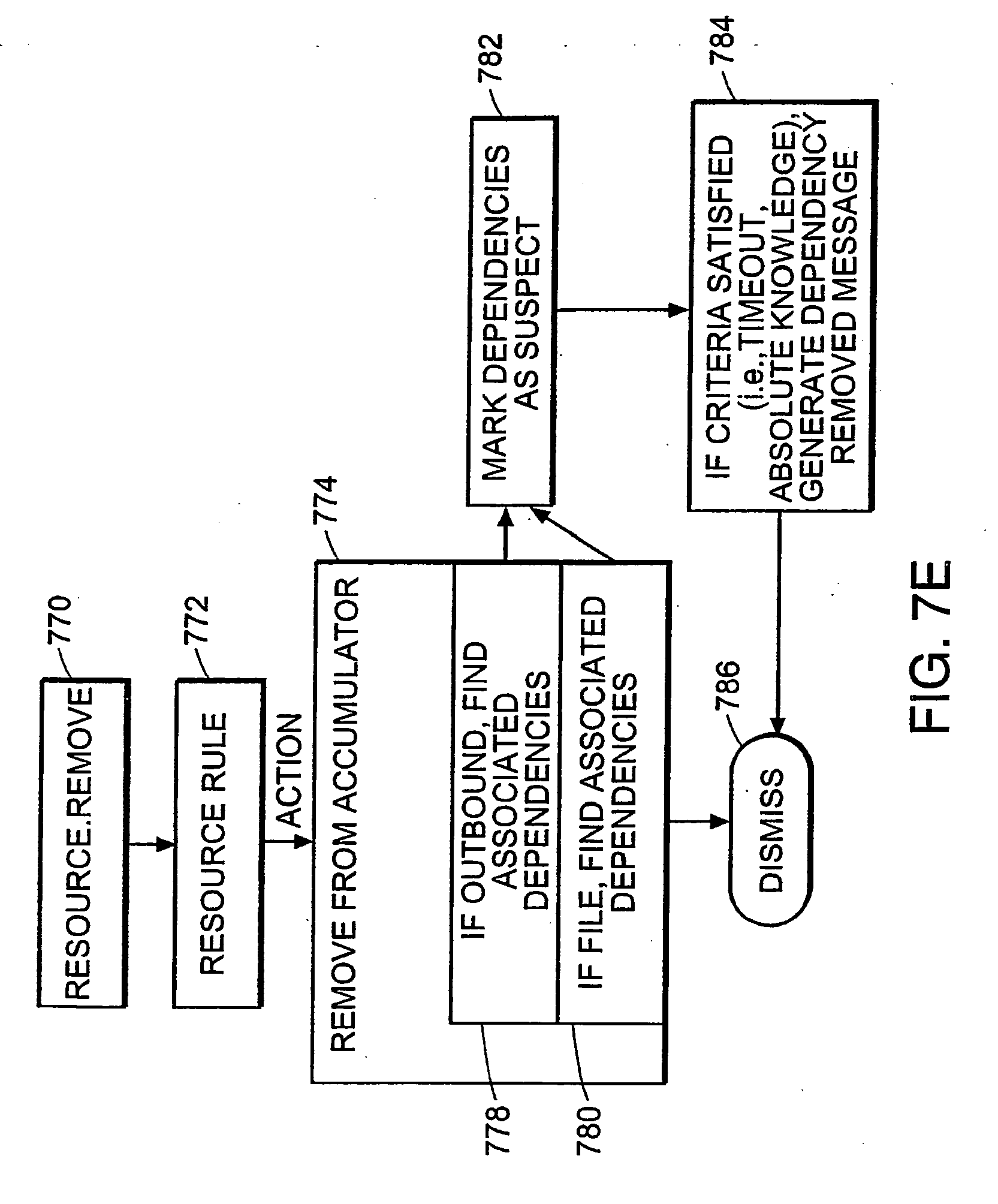 专利ep1573581b1 - method