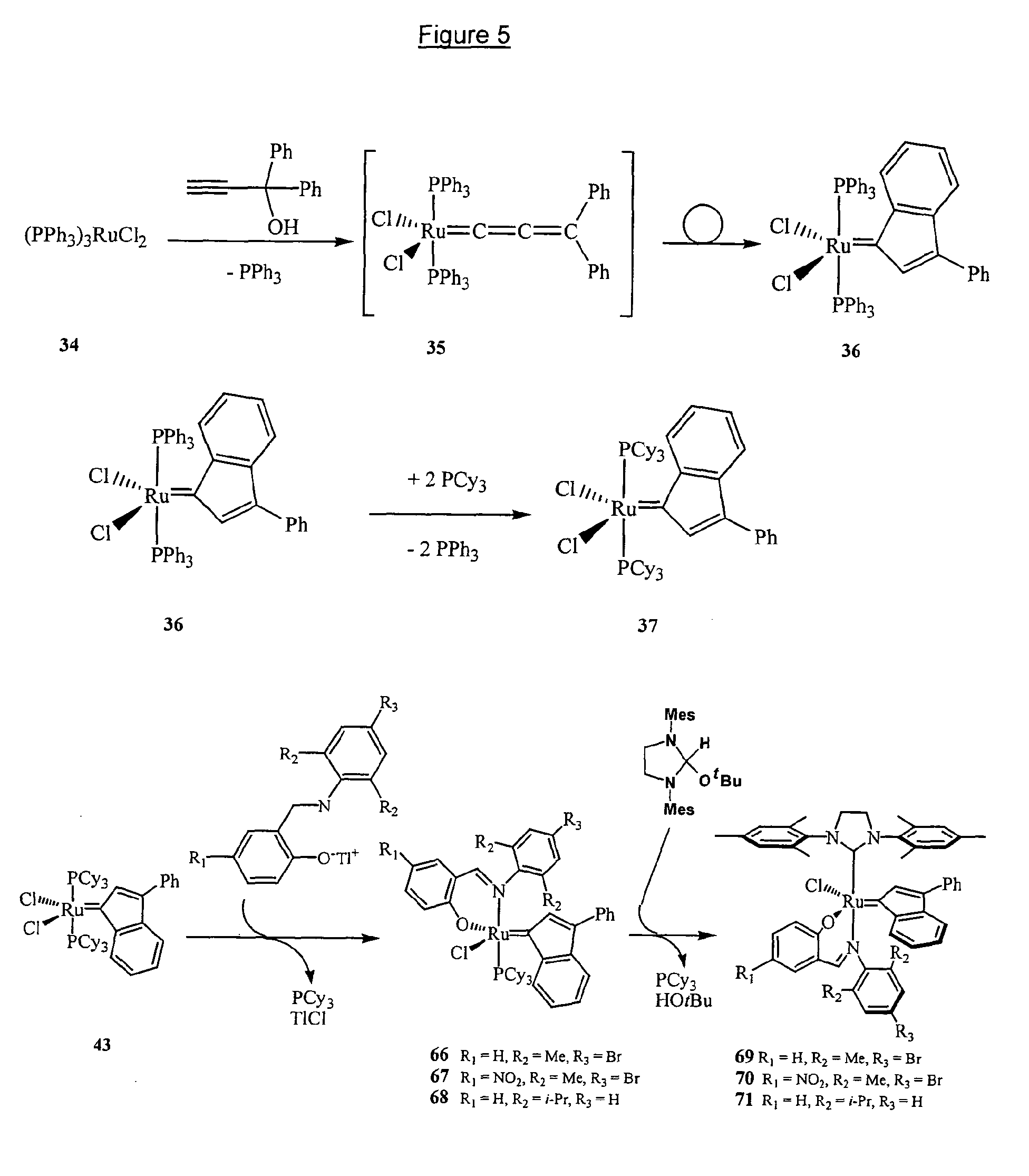olefin methathesis Doi: 102298/hel0746133s catalytic transformation of seed oil derivatives via olefin metathesis scott, sl department of.