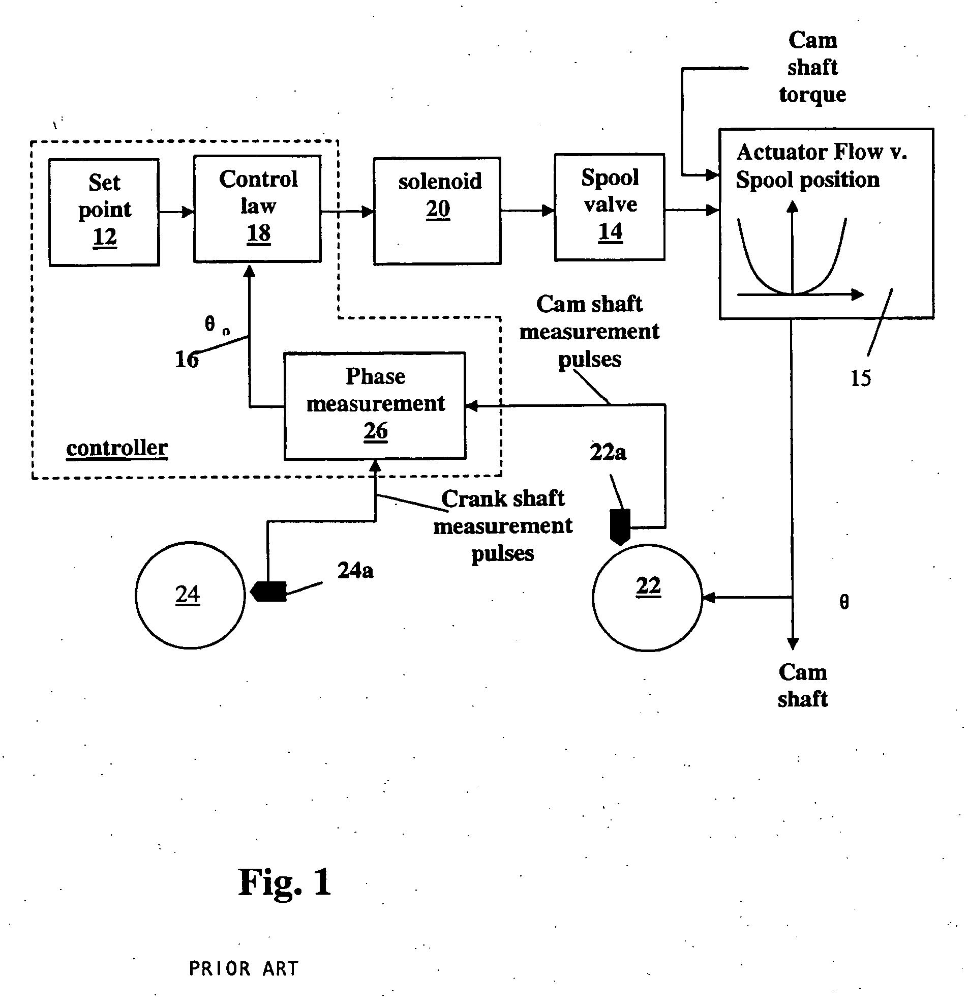 电路 电路图 电子 工程图 平面图 原理图 1904_1972