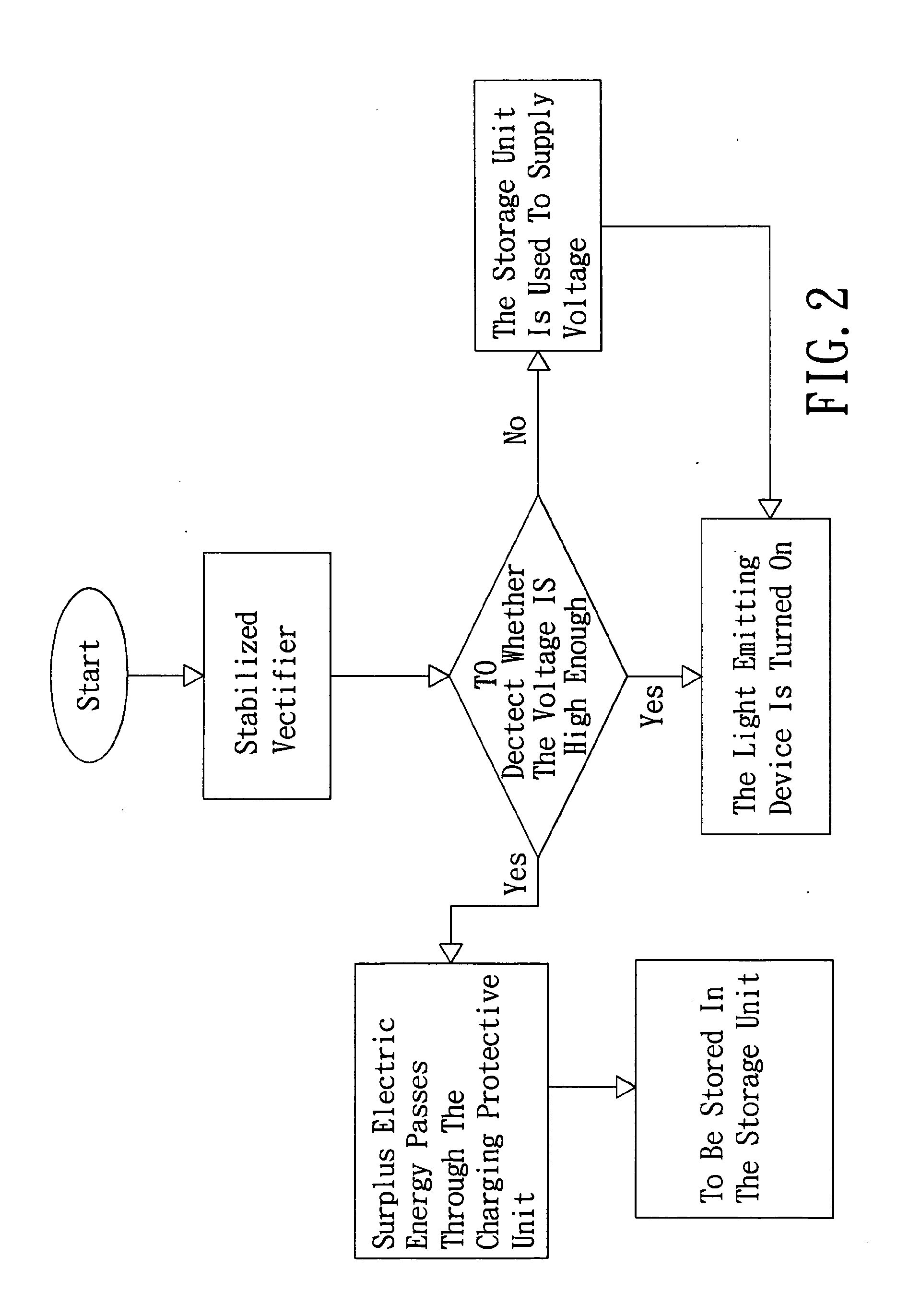 patent ep1601077a1 - power storage and management system for a bicycle dynamo