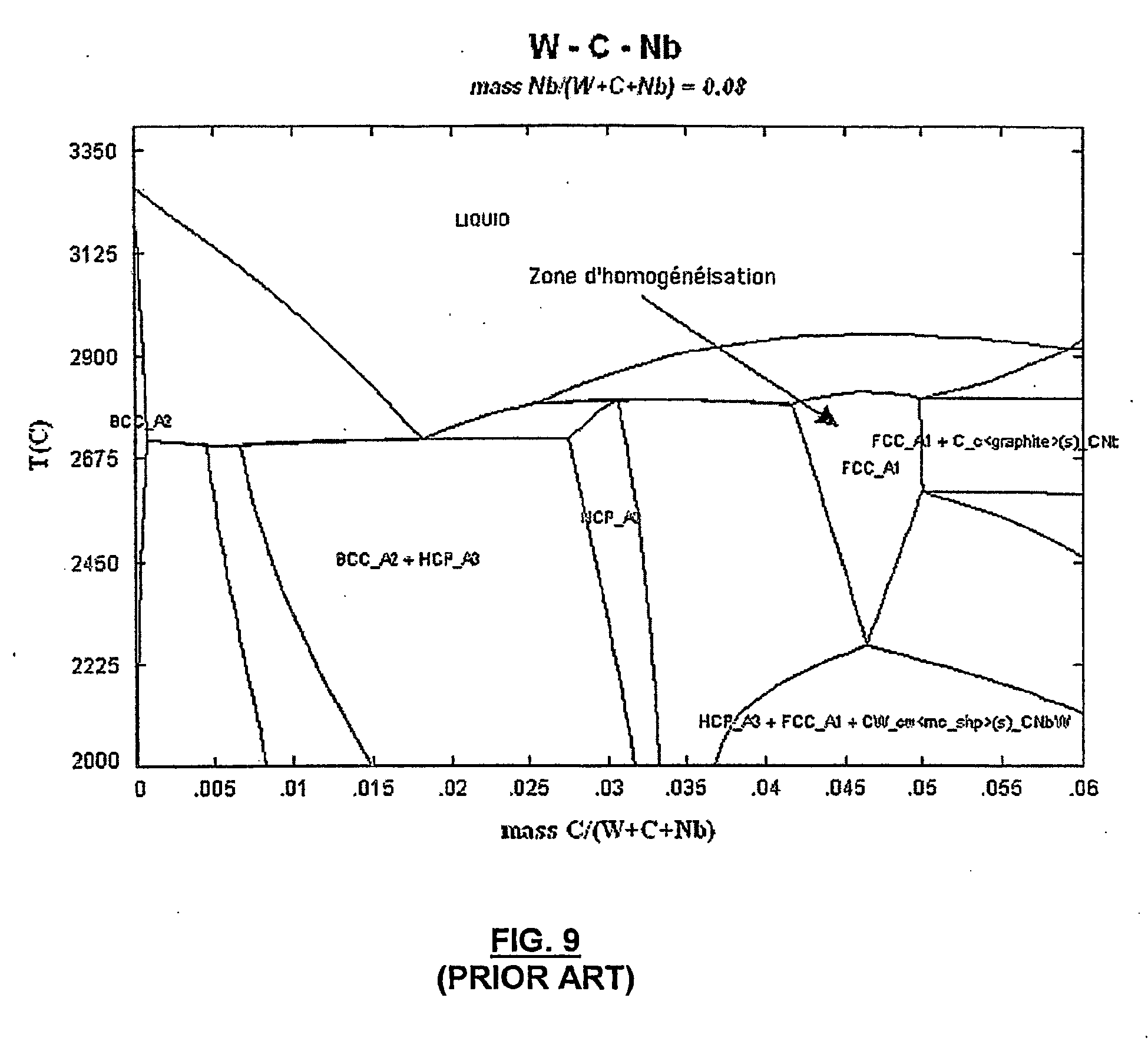 28 tungsten phase diagram tungsten phase diagram patent ep1606426b1 method for treating tungsten carbide pooptronica Gallery
