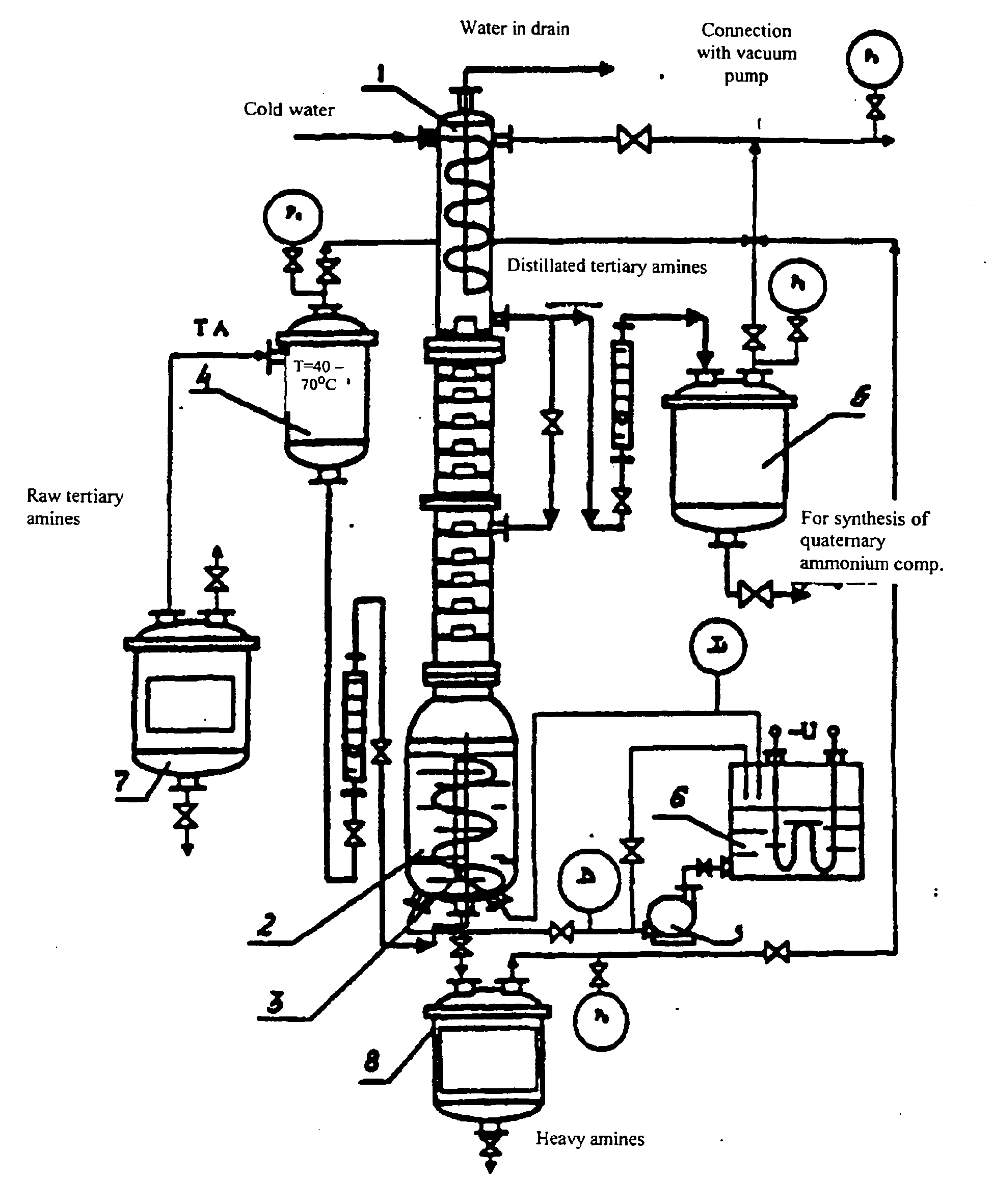 patent ep1623746b1 - rectifying plant for purifying tertiary amines