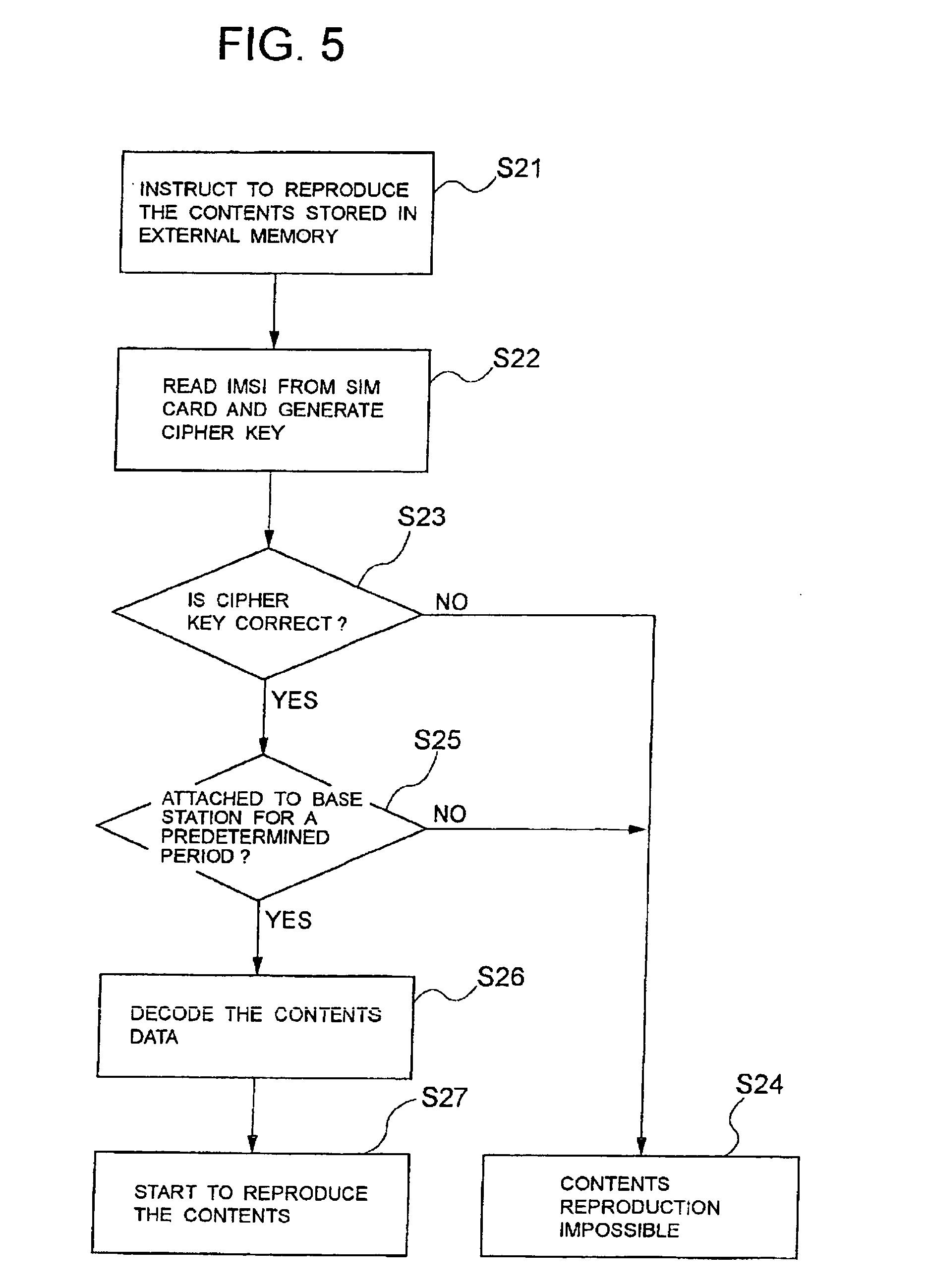专利ep1635265b1 - system