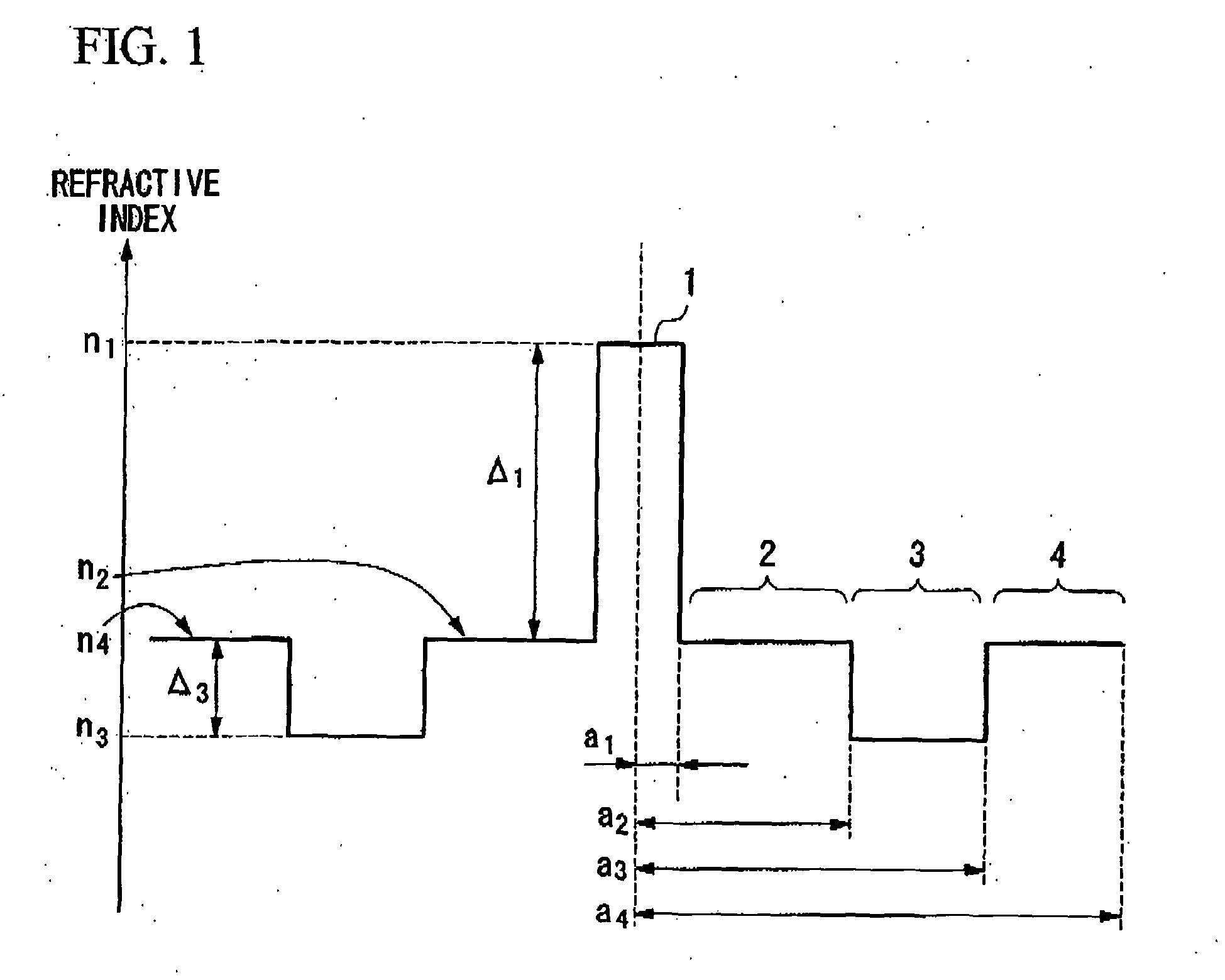专利ep1657575a1 - optical