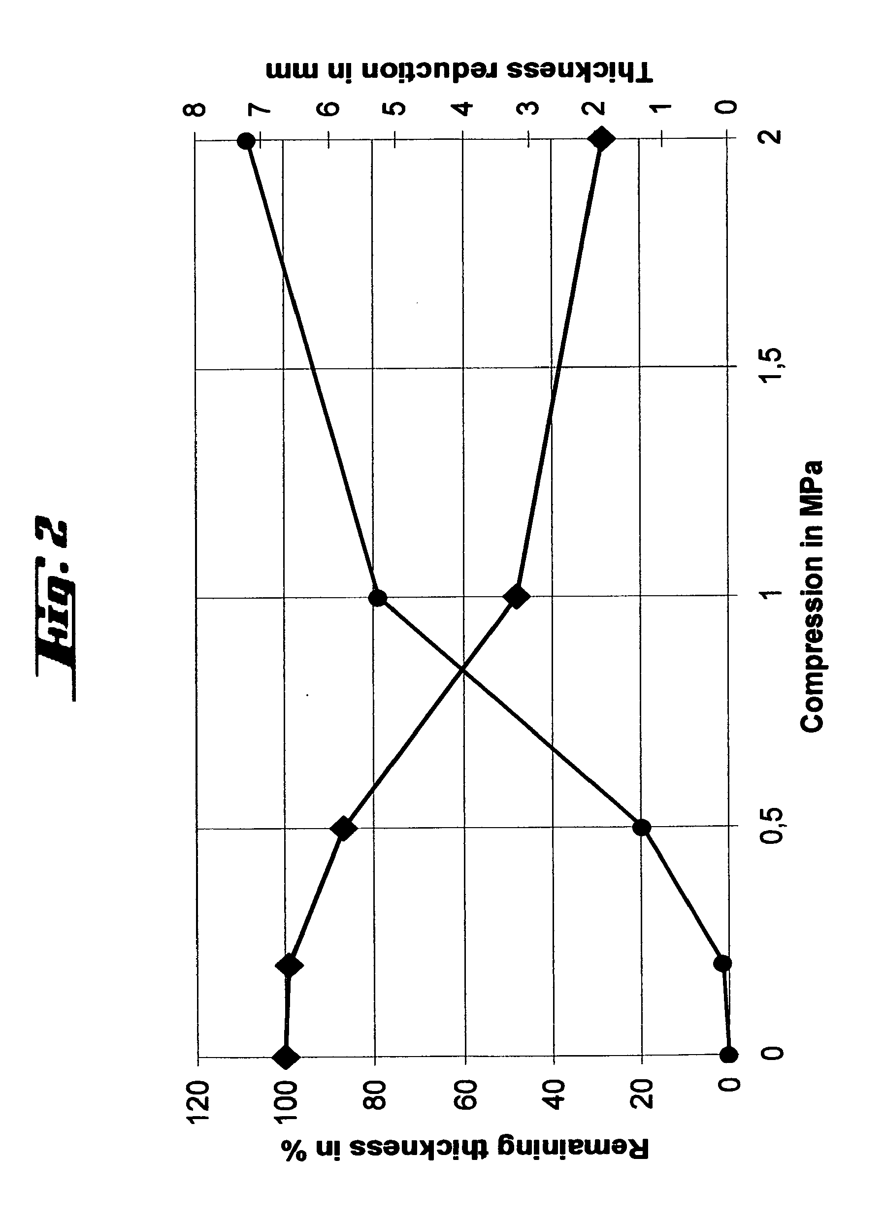 Compressible Joint Filler : Patent ep a furnace expansion joint with