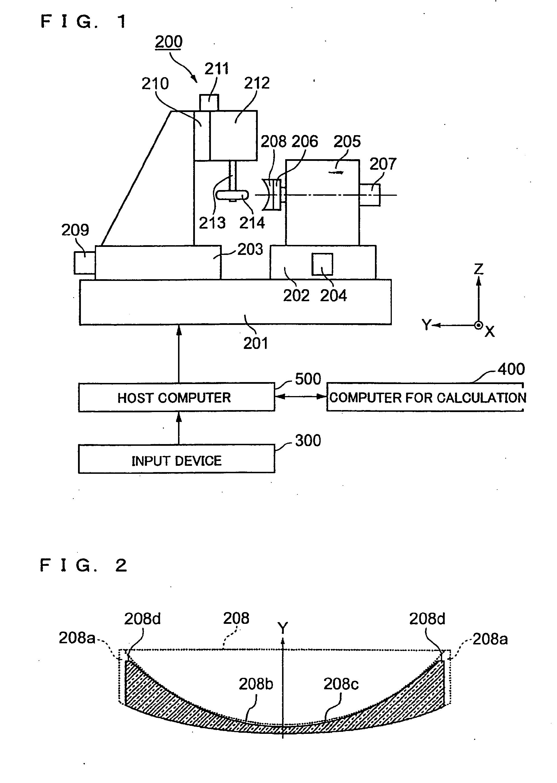 专利ep1679154a1 - method
