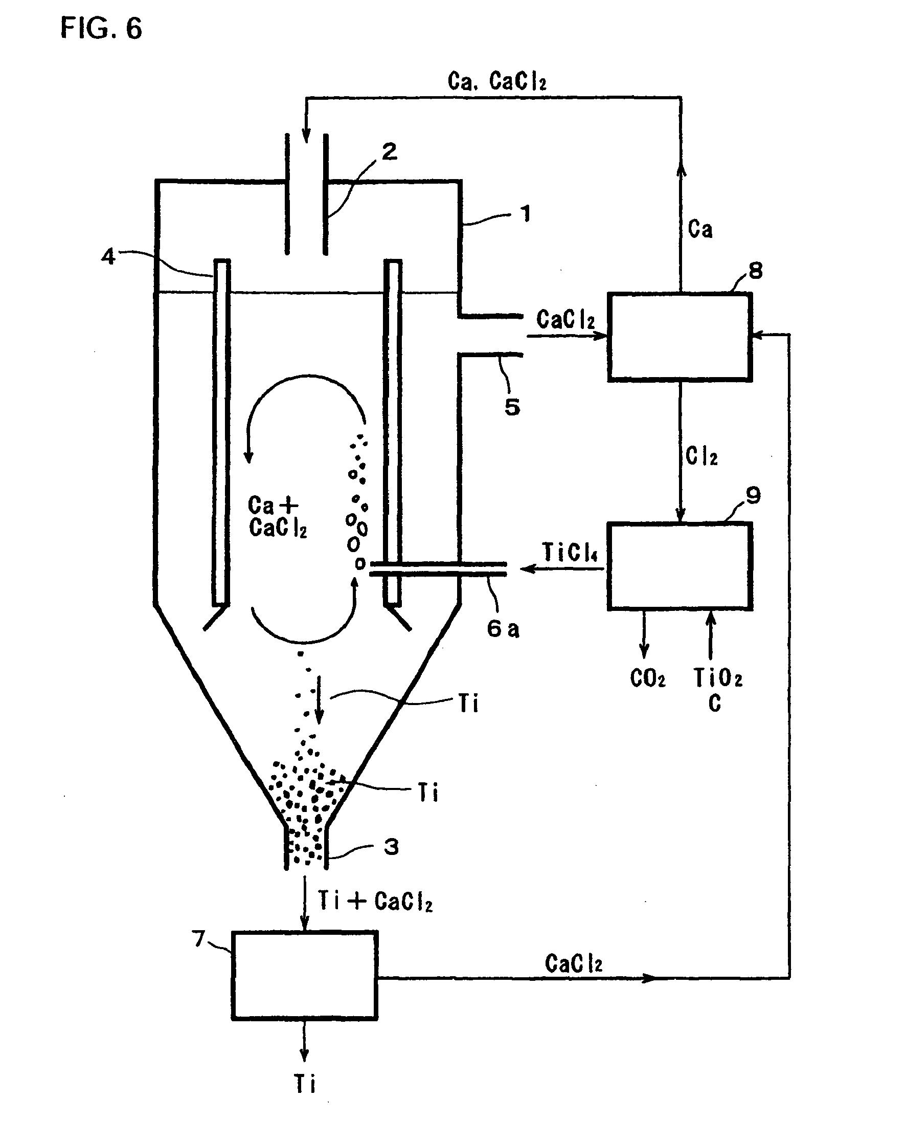 专利ep1683877a1 - method