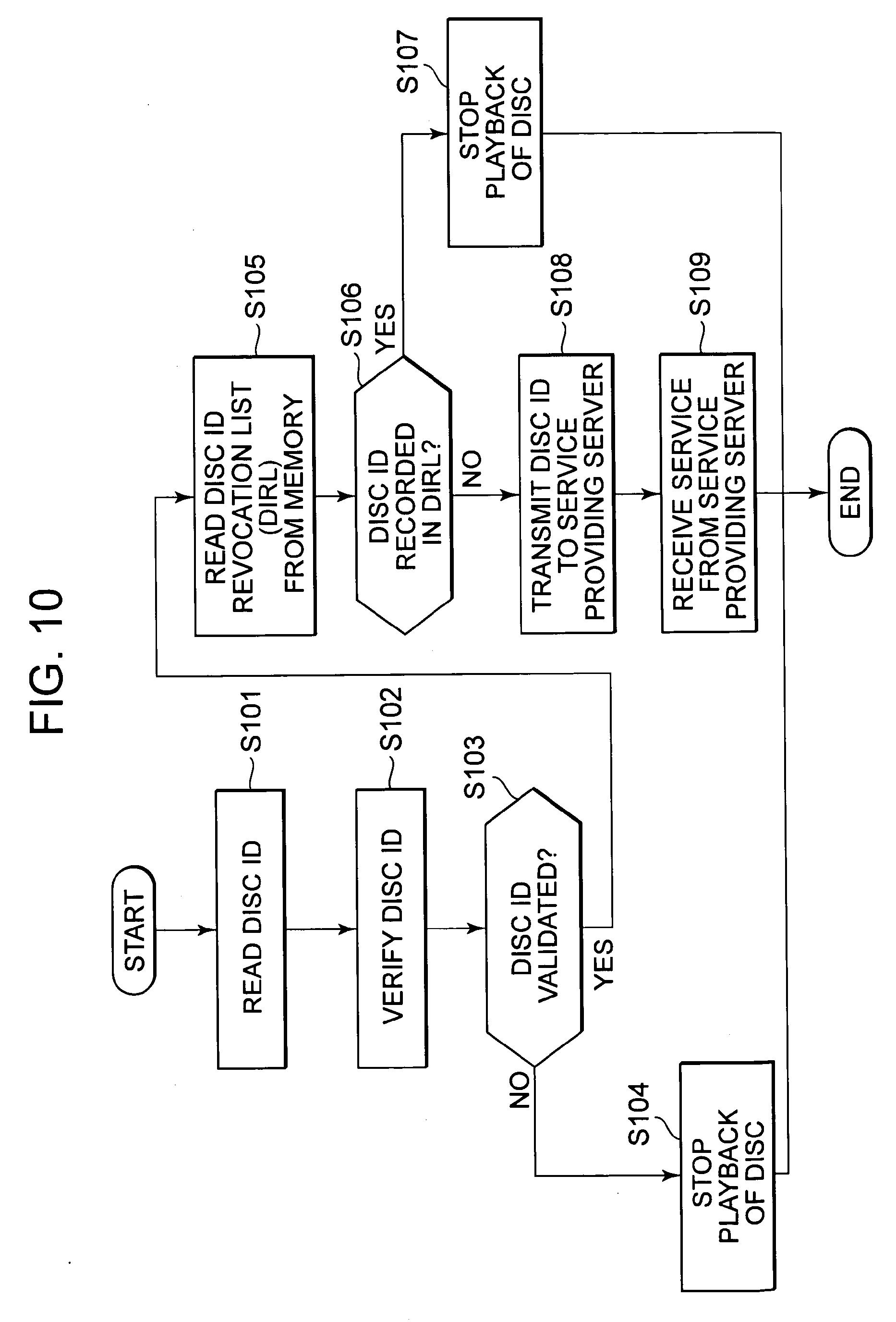 专利ep1713001a1 - service