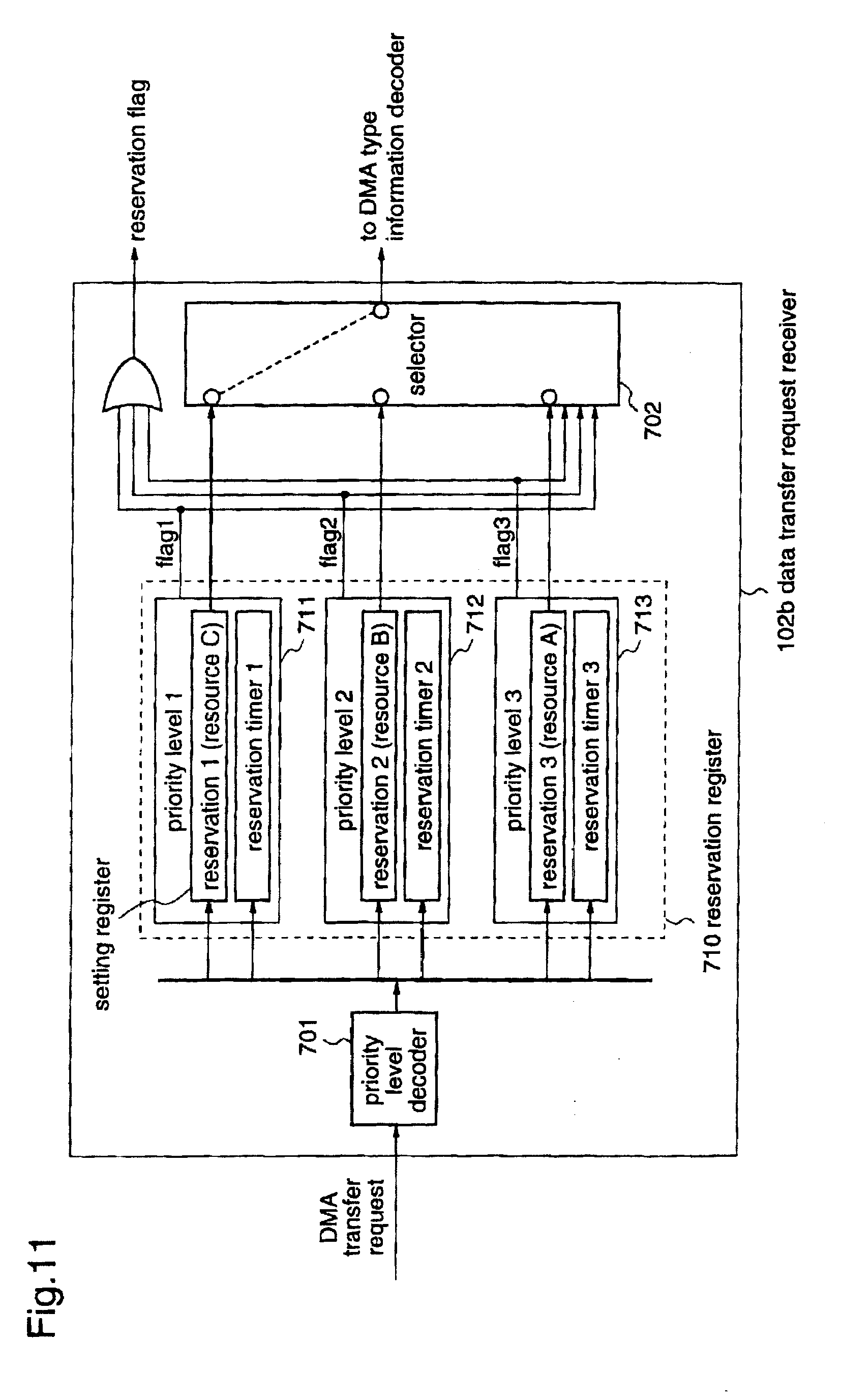 专利ep1713005a1 - high-performance dma controller