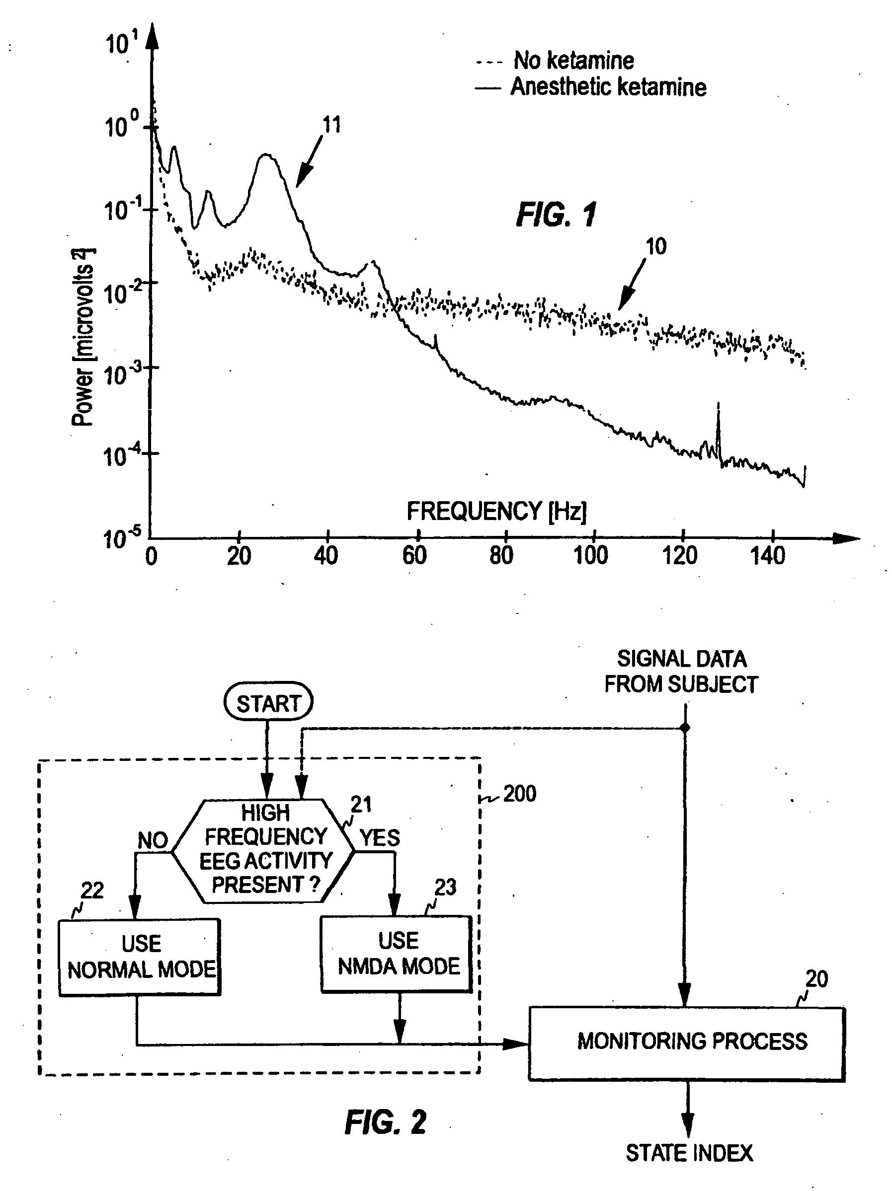 专利ep1741388b1 - monitoring