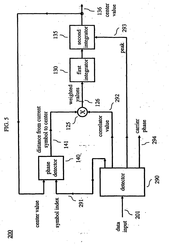 专利ep1745586b1 - correction