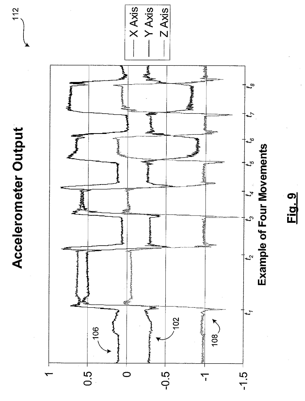 专利ep1748631a1 - movement-based