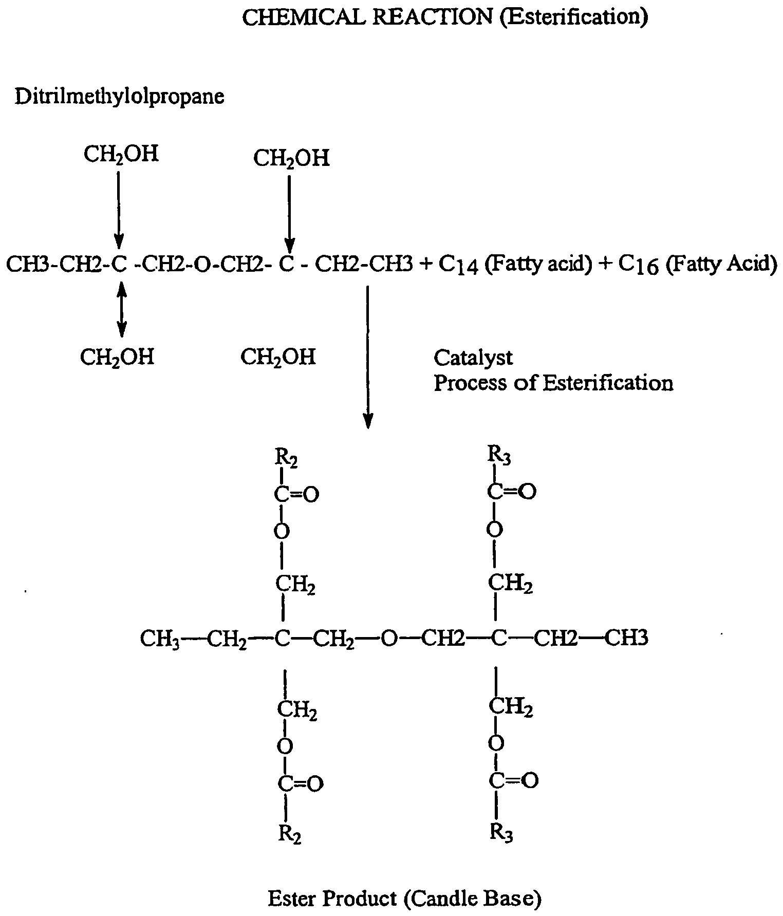 how to get chemical formula from structures