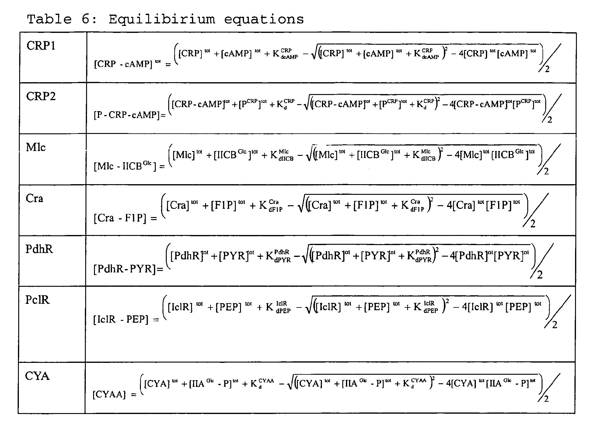 quadratic equation formulas list - tessshebaylo