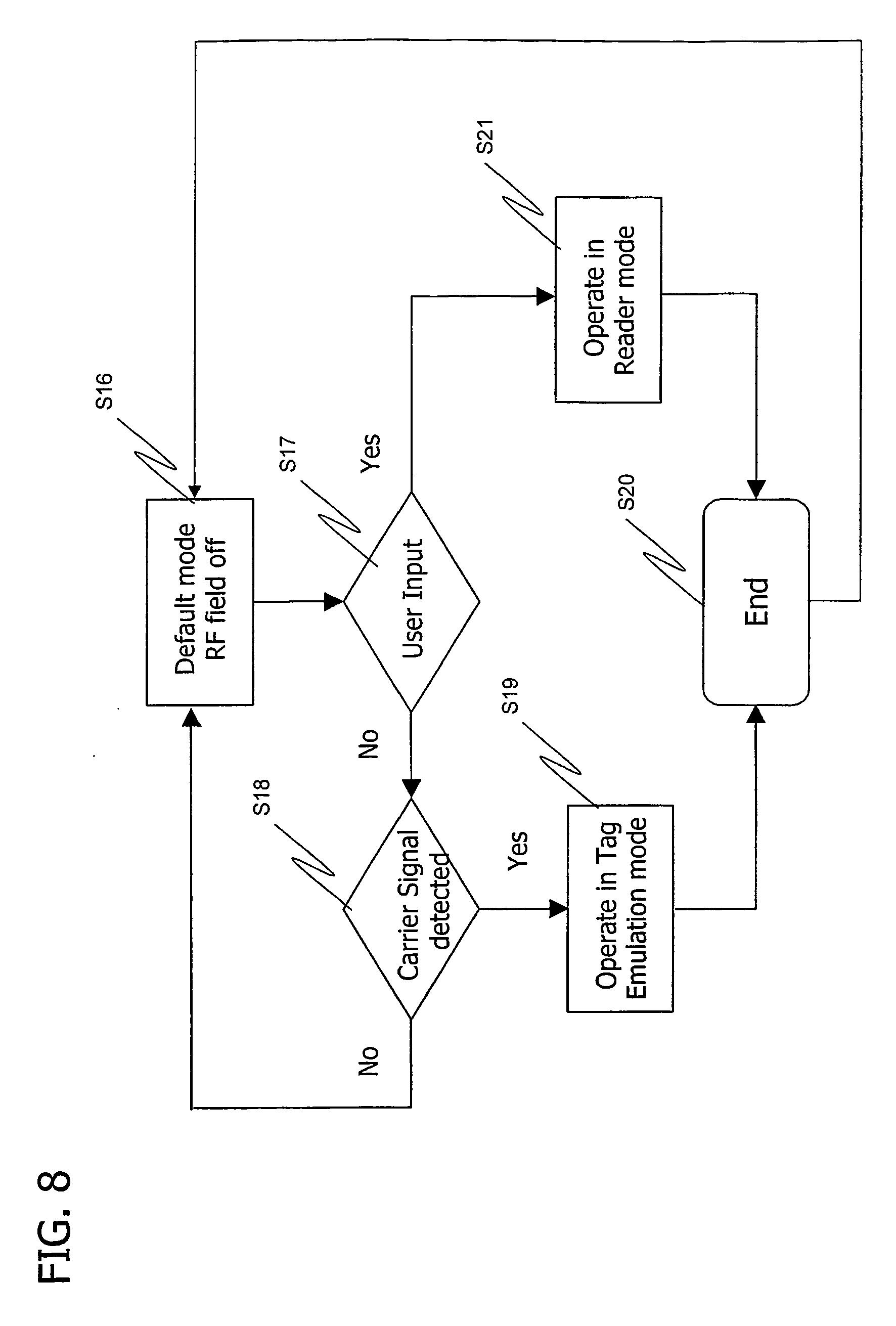 专利ep1761880b1 - rfid